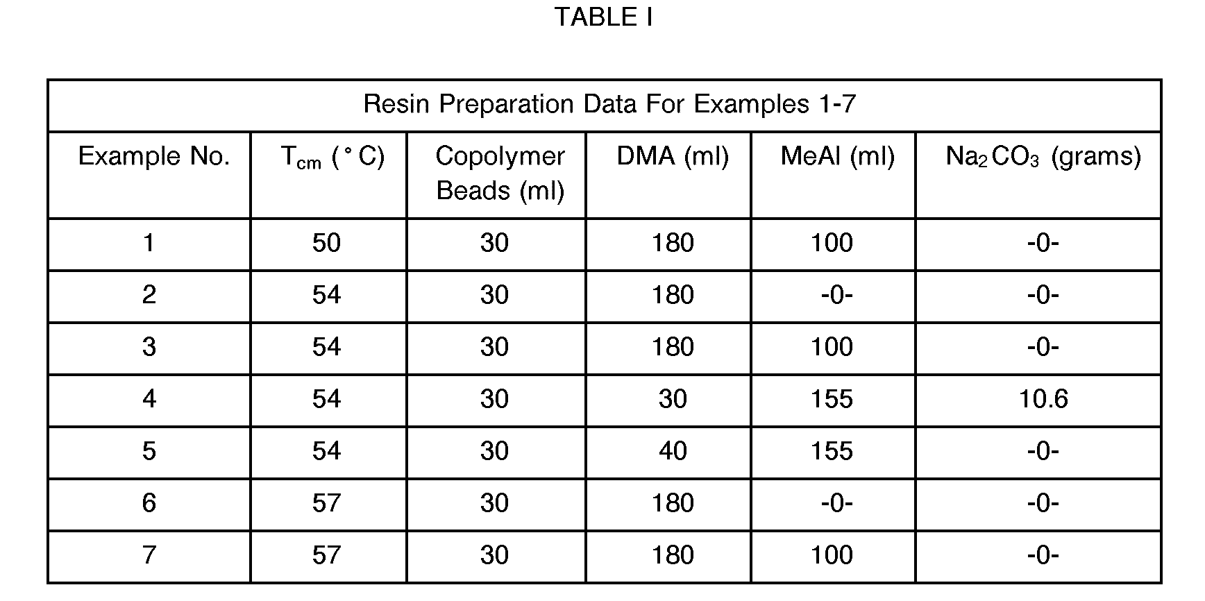Worksheets Table Of Measurement Gram patent ep0481603a1 separation of weak organic acids from liquid a 10 6 gram measured amount base i e sodium carbonate monohydrate was added to the reactor materials ch