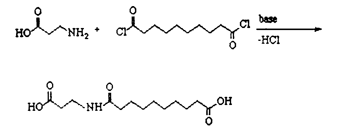 Biodegradable Polymer Compositions