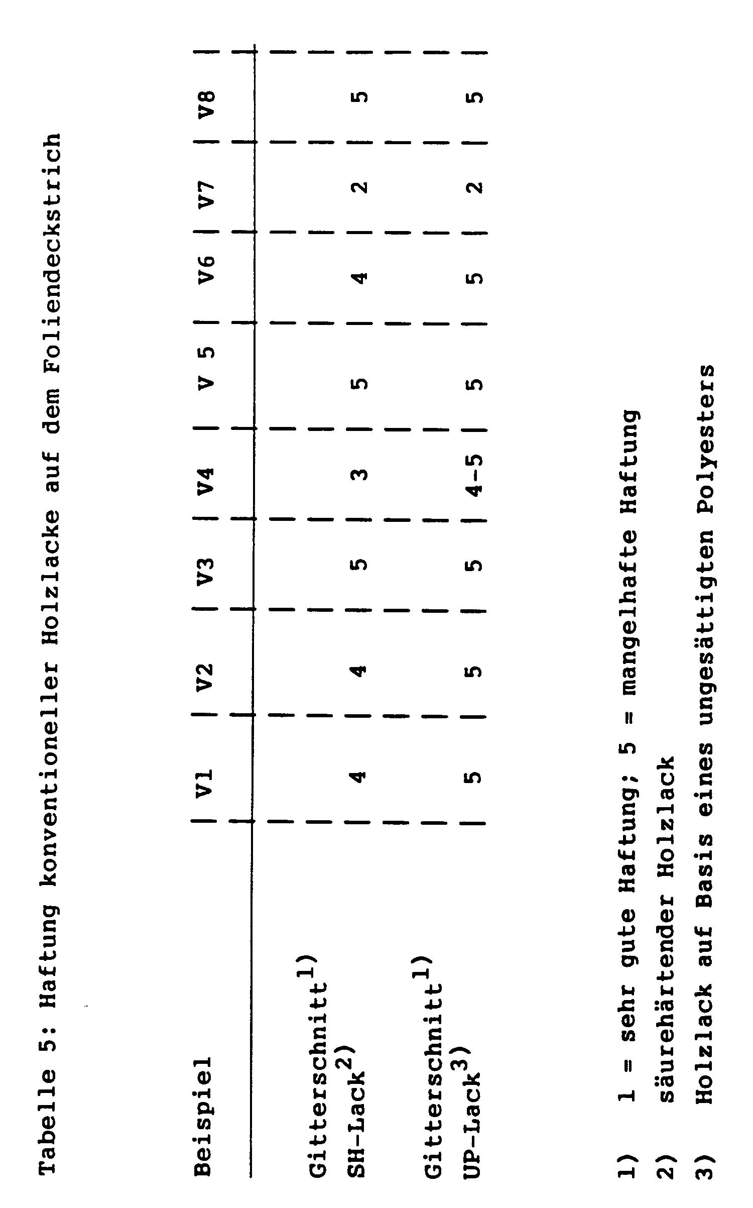 ep0511976b1 w ssrige beschichtungszusammensetzung insbesondere zur beschichtung von finish. Black Bedroom Furniture Sets. Home Design Ideas