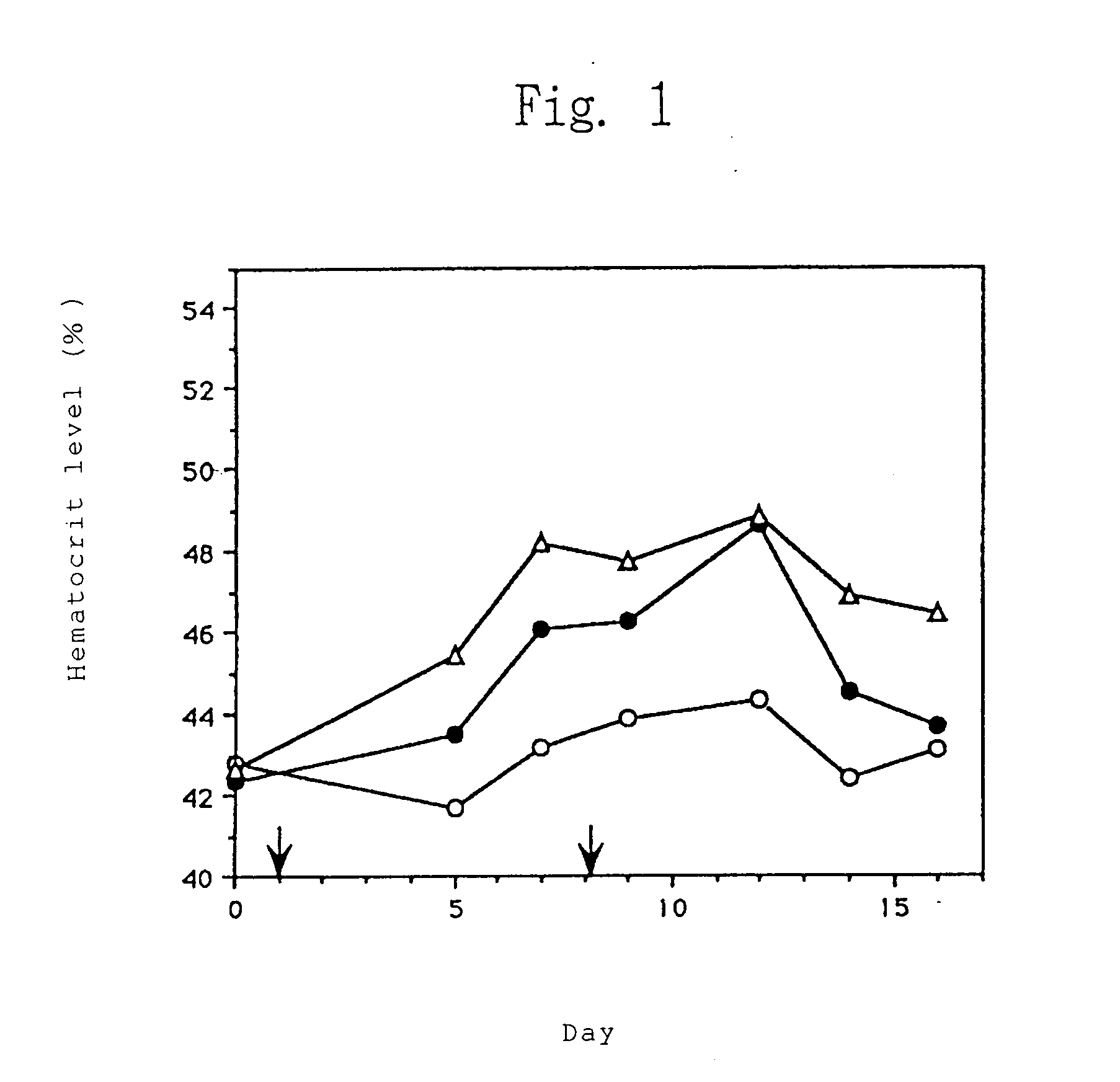 Patent EP0525813A1 Water soluble composition for sustained release Google Patentsuche