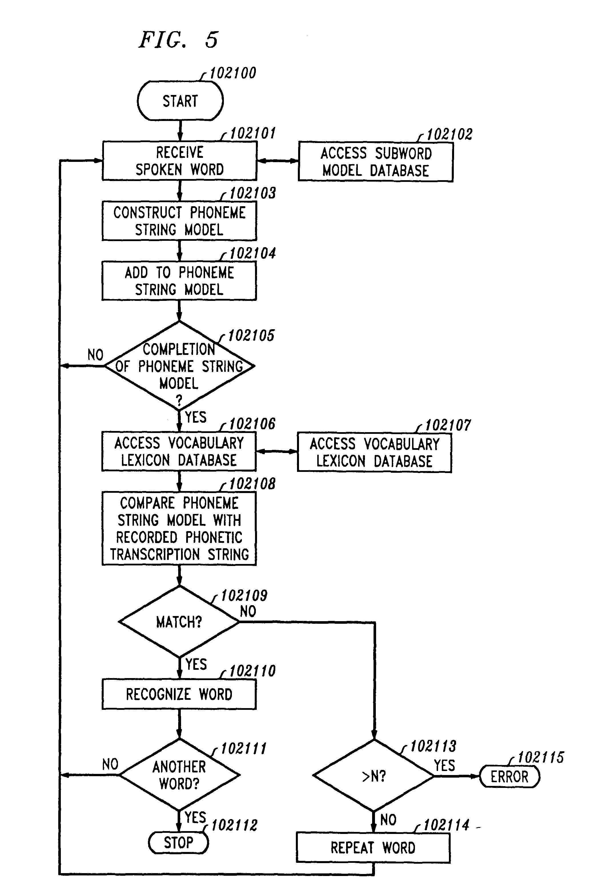 patent ep0564166b1 einrichtung f r automatische spracherkennung google patentsuche. Black Bedroom Furniture Sets. Home Design Ideas
