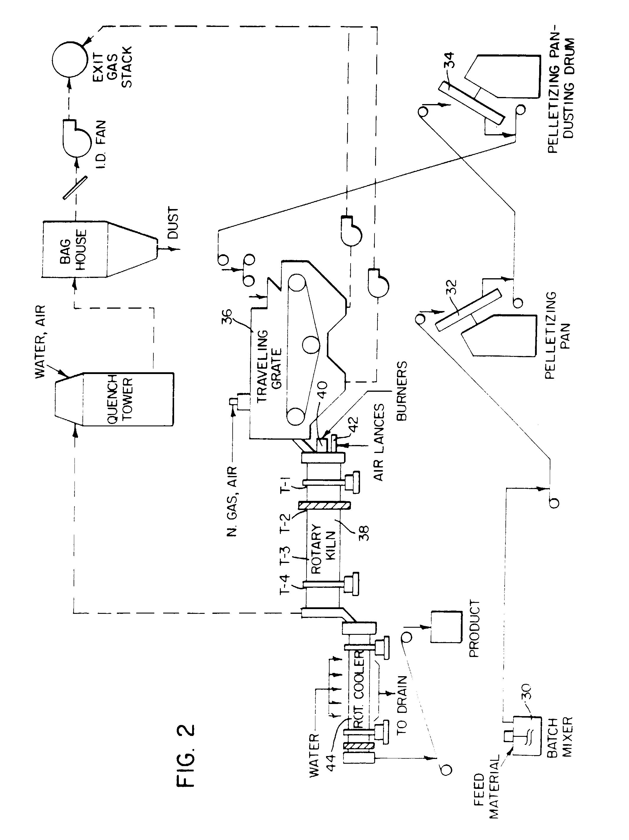 ... wiring diagram for kiln sitter kiln ceramic wire wiring Bailey Kiln  Company Gas Kilns for Pottery