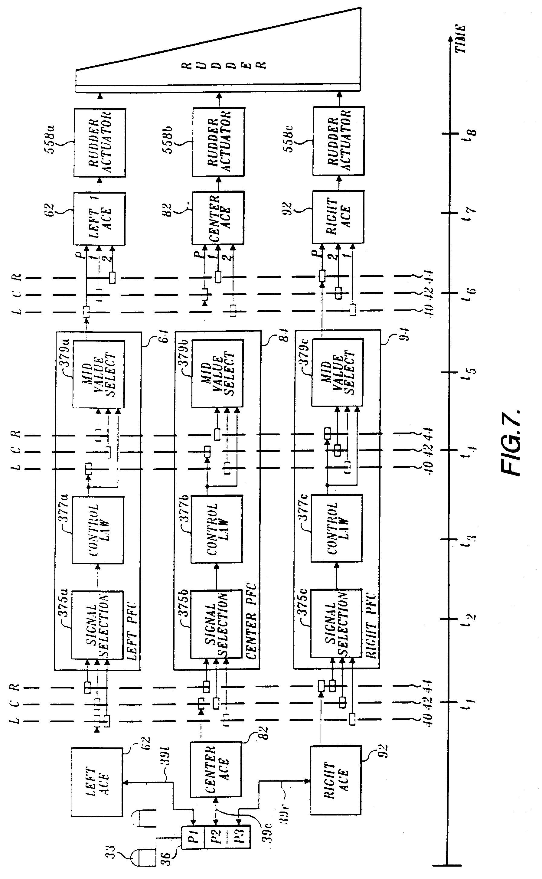 Fly By Wire Component Diagram 29 Wiring Images Equinox Fuse Box Location Imgf0007 Patent Ep0573106a1 Multiaxis Redundant Primary System At Cita