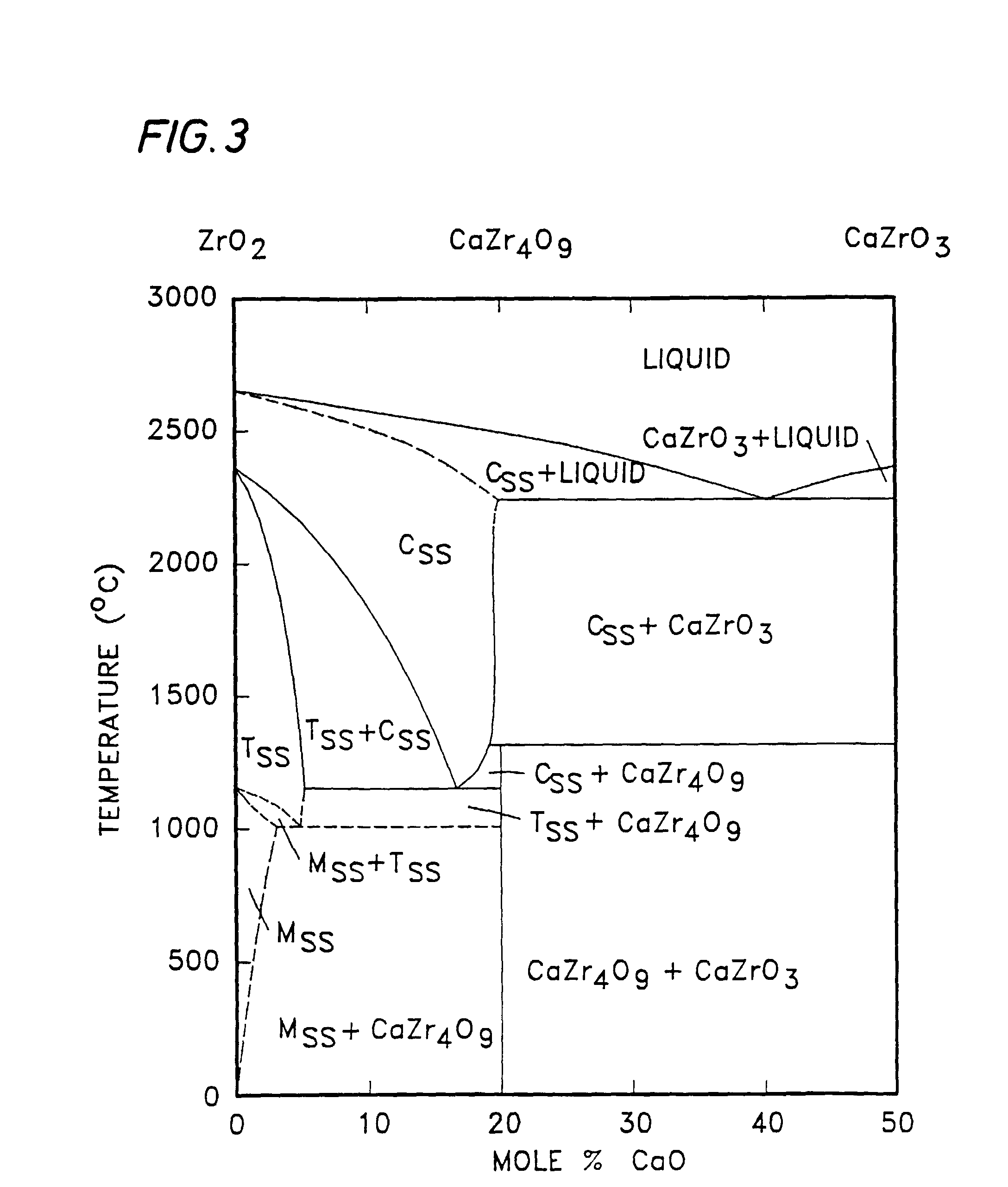 patent ep0579721b1 zirconium oxide ceramics for surfaces. Black Bedroom Furniture Sets. Home Design Ideas