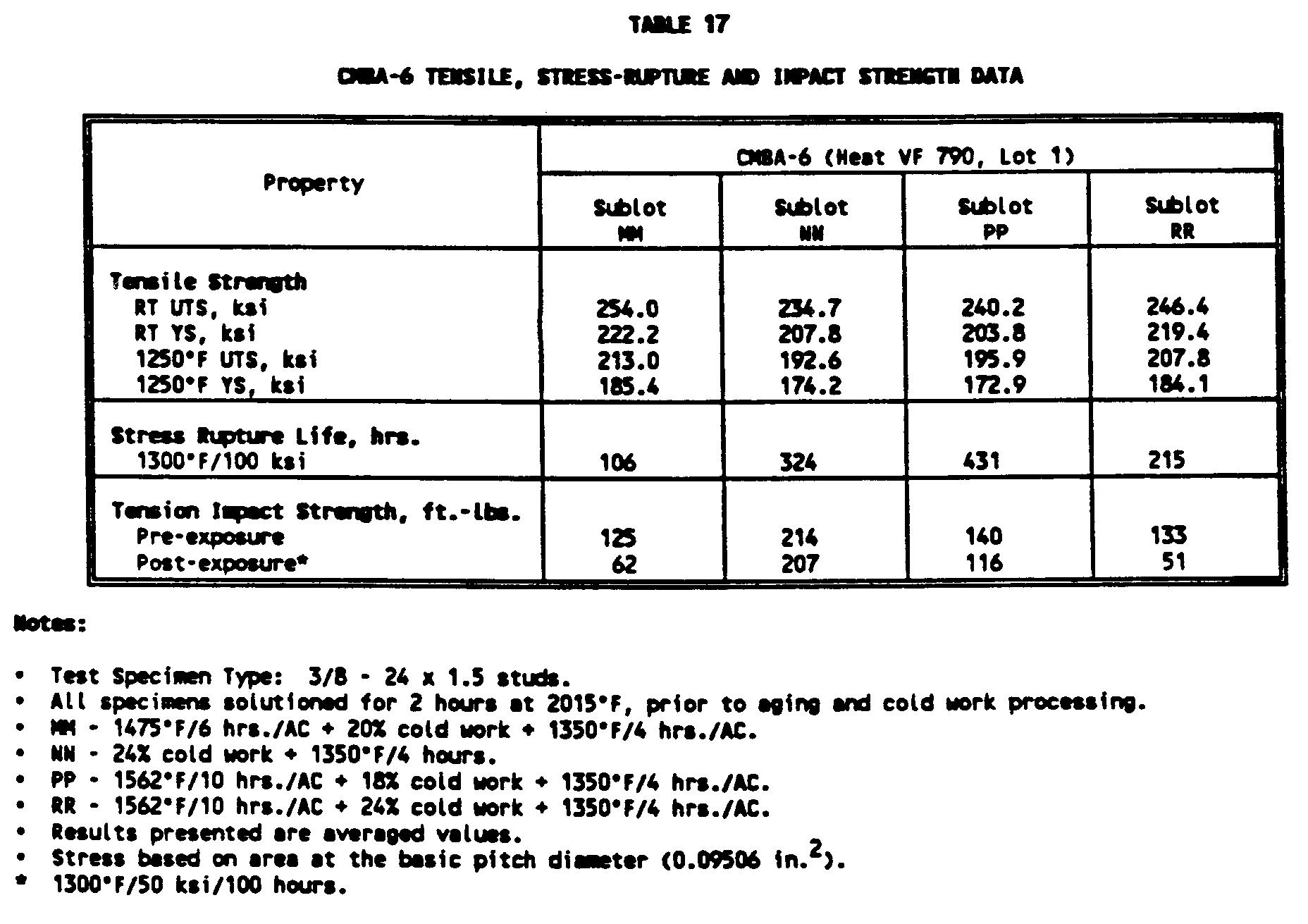 Patente EP0585768A1 - Nickel-cobalt based alloys - Google Patentes