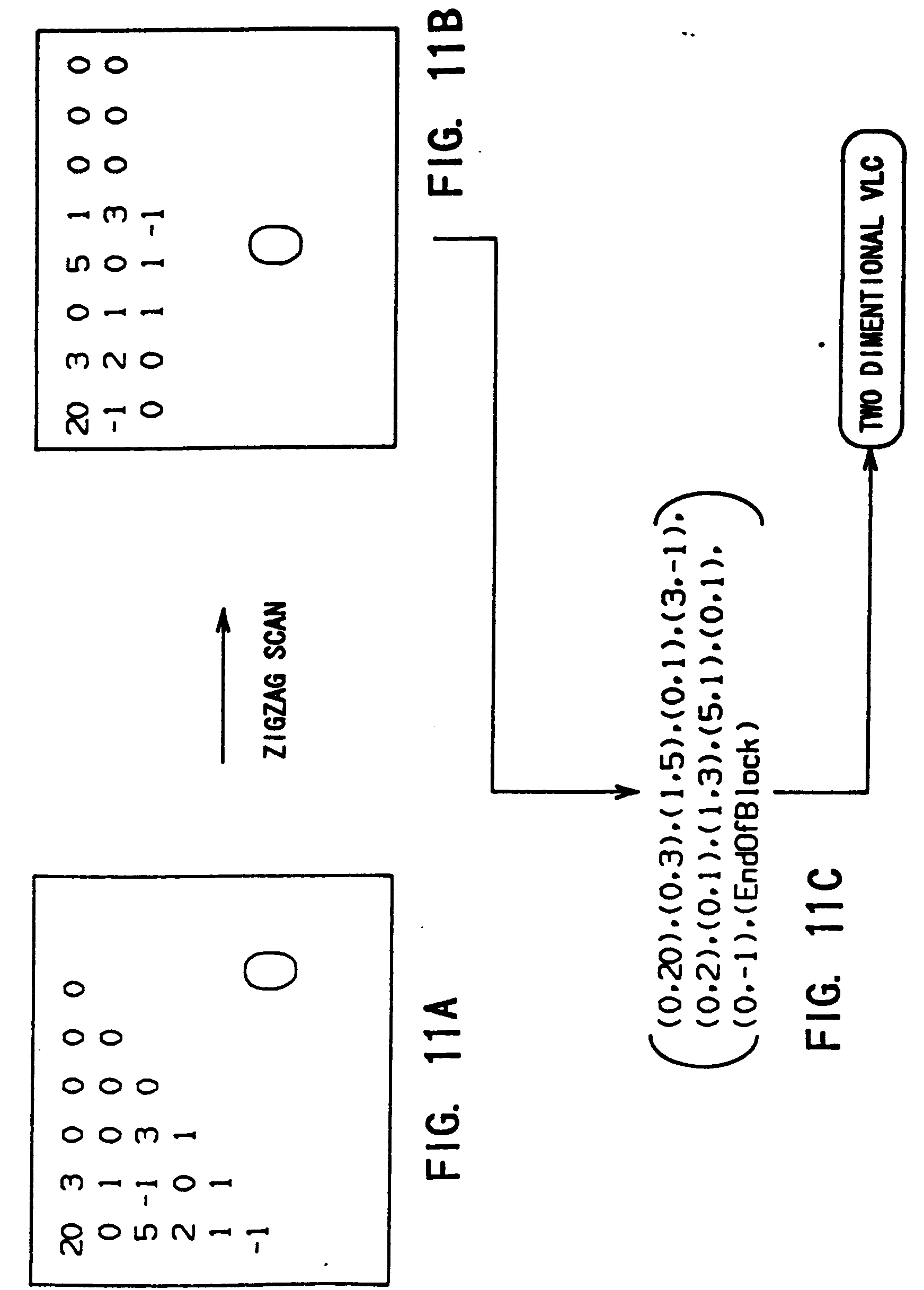 Patent ep0595544a2 coding and decoding methods and for Quantization table design revisited for image video coding