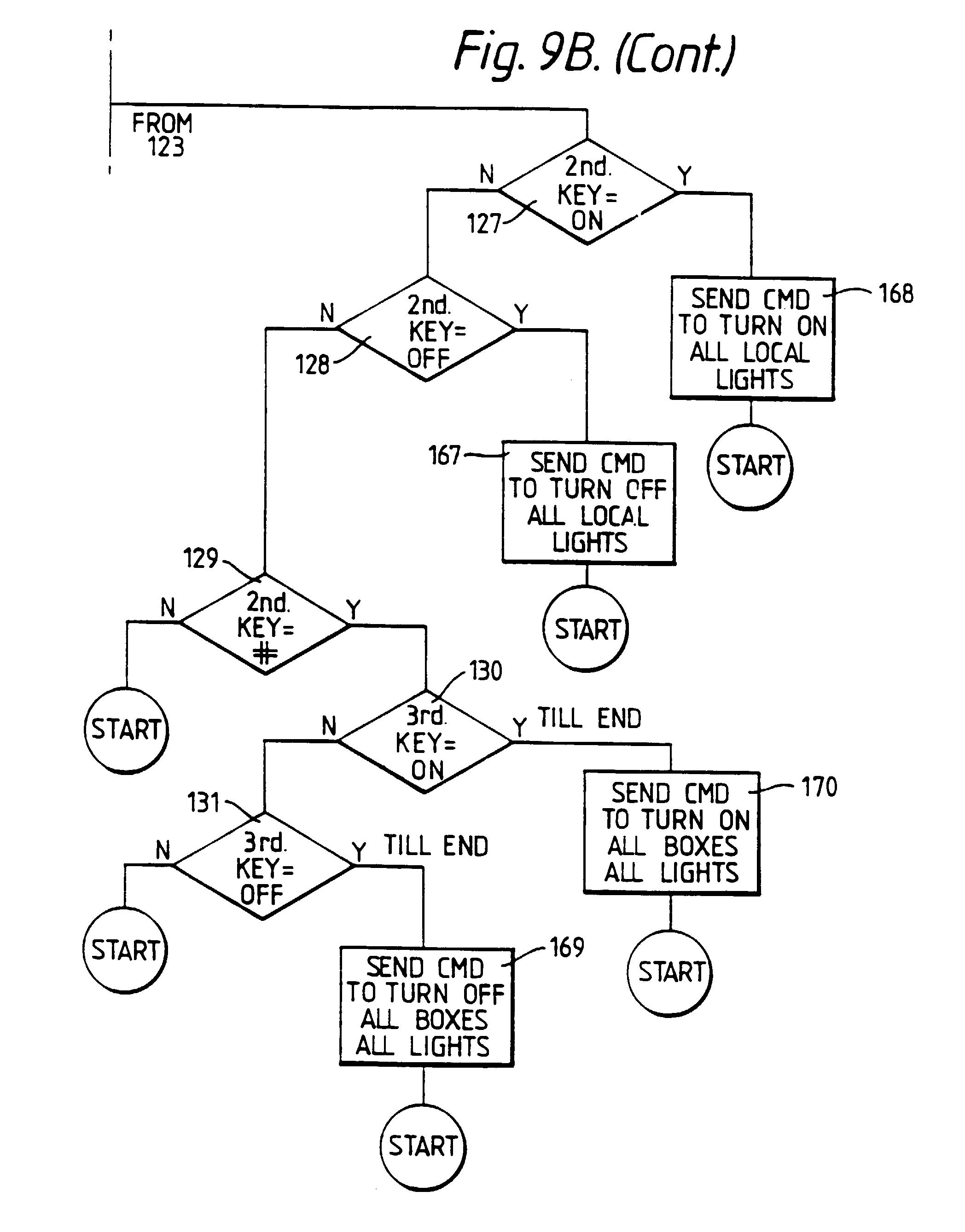 rockford fosgate pbr300x4 wiring diagram rockford fosgate