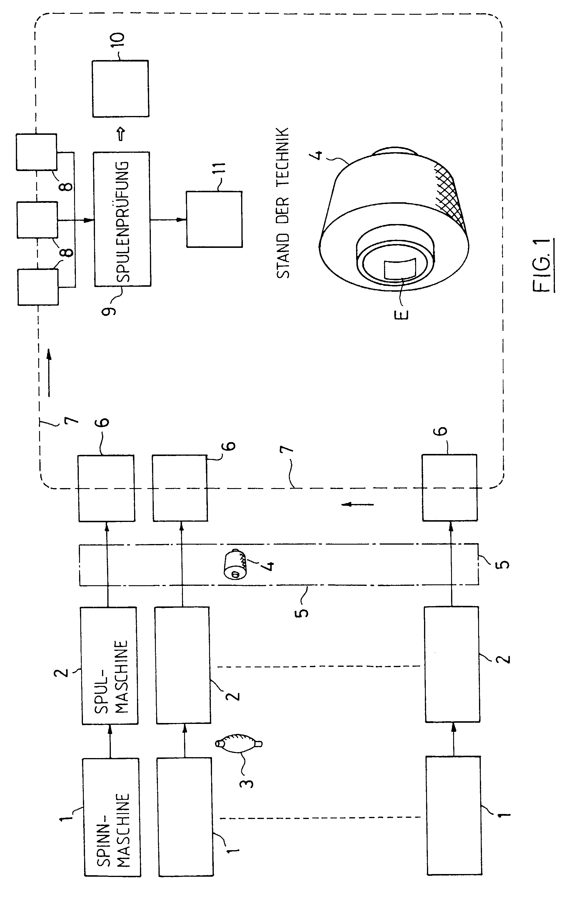 Patent EP0650915B1 - Device for testing the quality of the winding ...