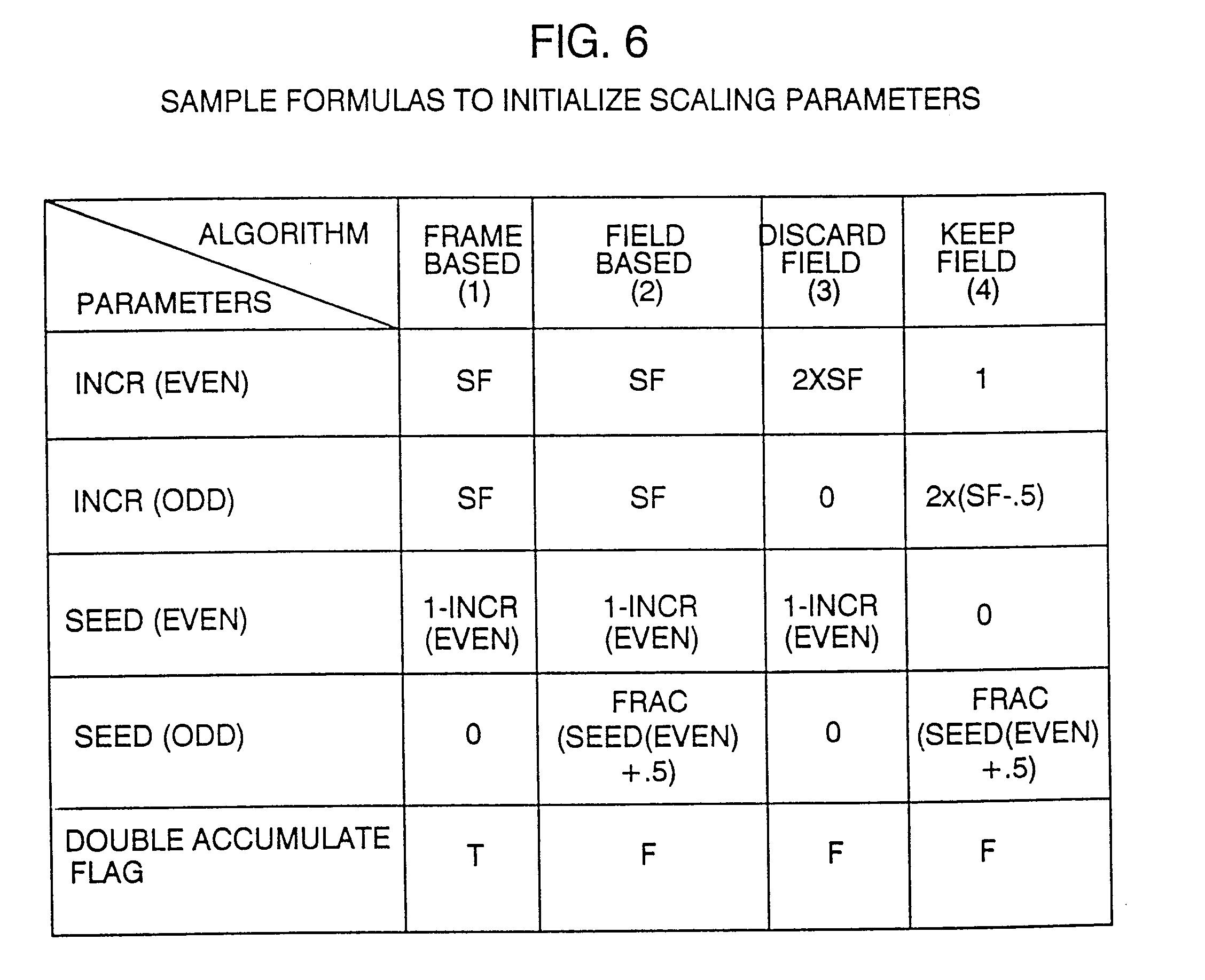 patent ep0653742a2 vorrichtung zur echtzeitskalierung von bildern in einem multimedien. Black Bedroom Furniture Sets. Home Design Ideas