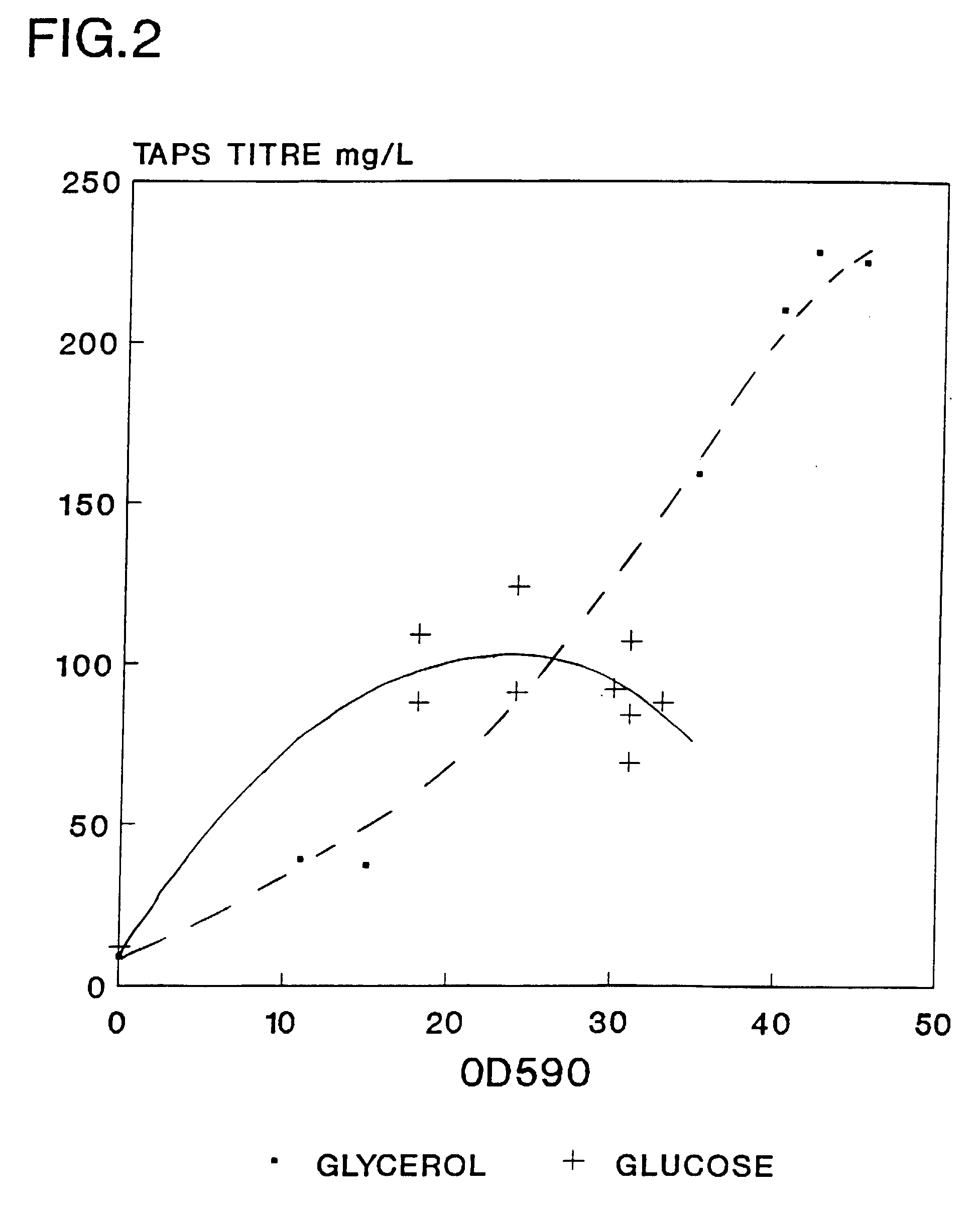 synthesising them Among the most popular waveform synthesis techniques are subtractive synthesis, additive synthesis, wavetable synthesis, frequency modulation synthesis, phase distortion synthesis, physical.