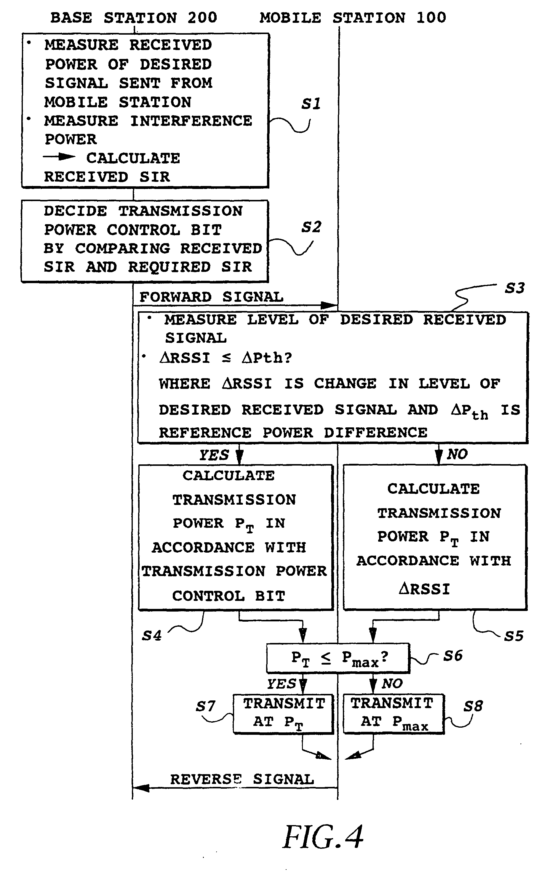 Patent EP0682419B1 - Transmission power control for mobile