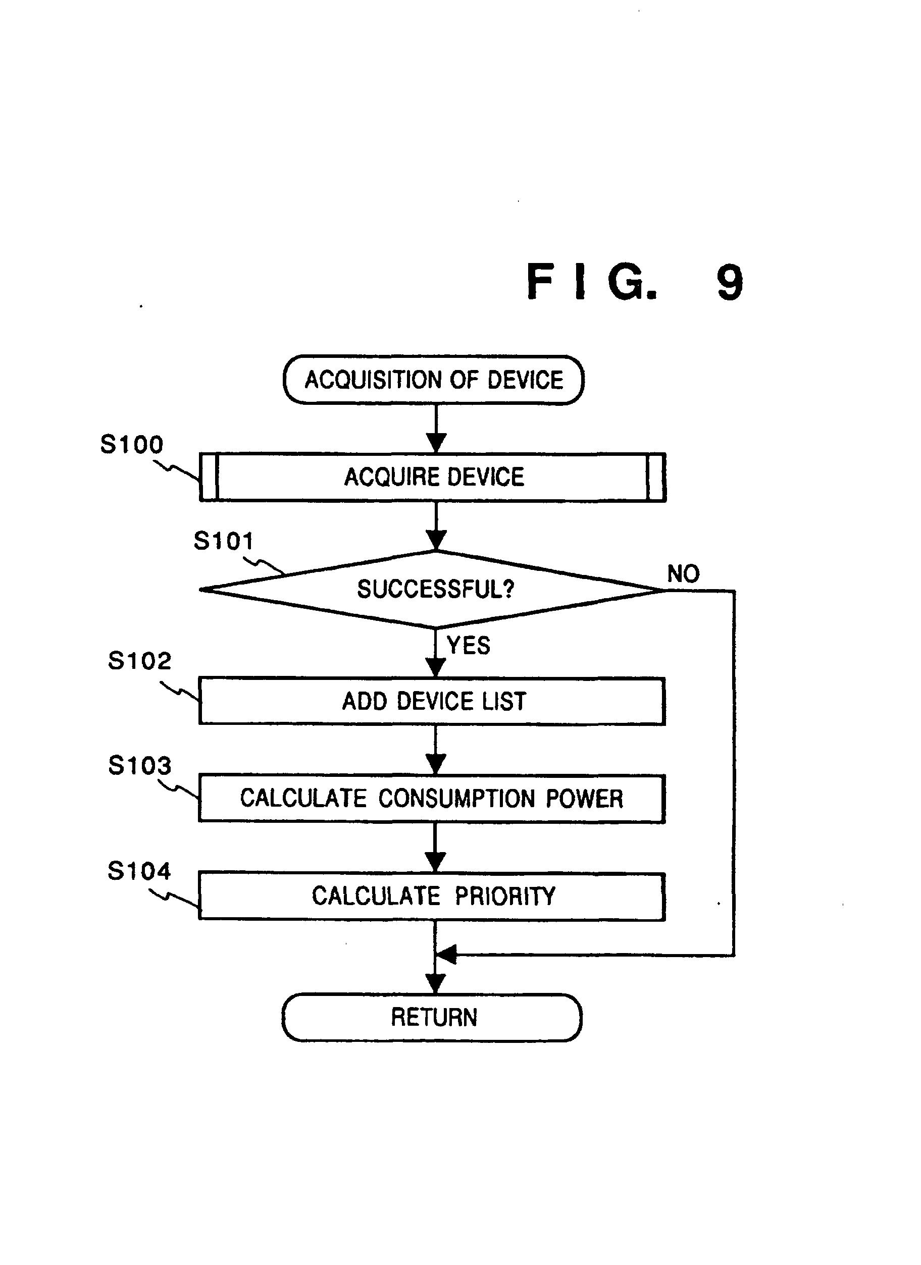 patent ep0683451b1 verfahren zur steuerung der stromversorgung in einer. Black Bedroom Furniture Sets. Home Design Ideas
