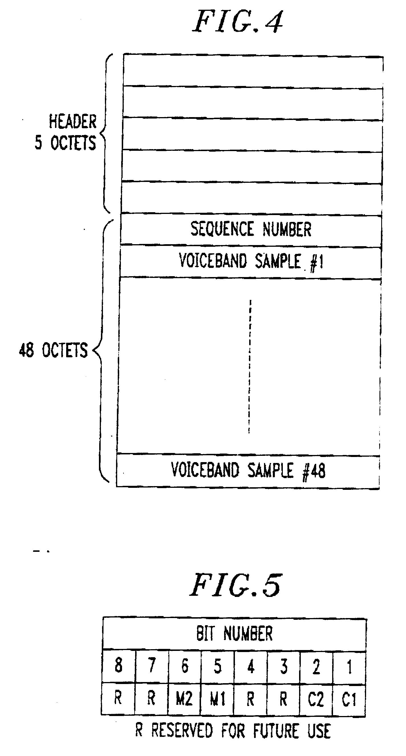 mode de transmission synchrone et asynchrone pdf