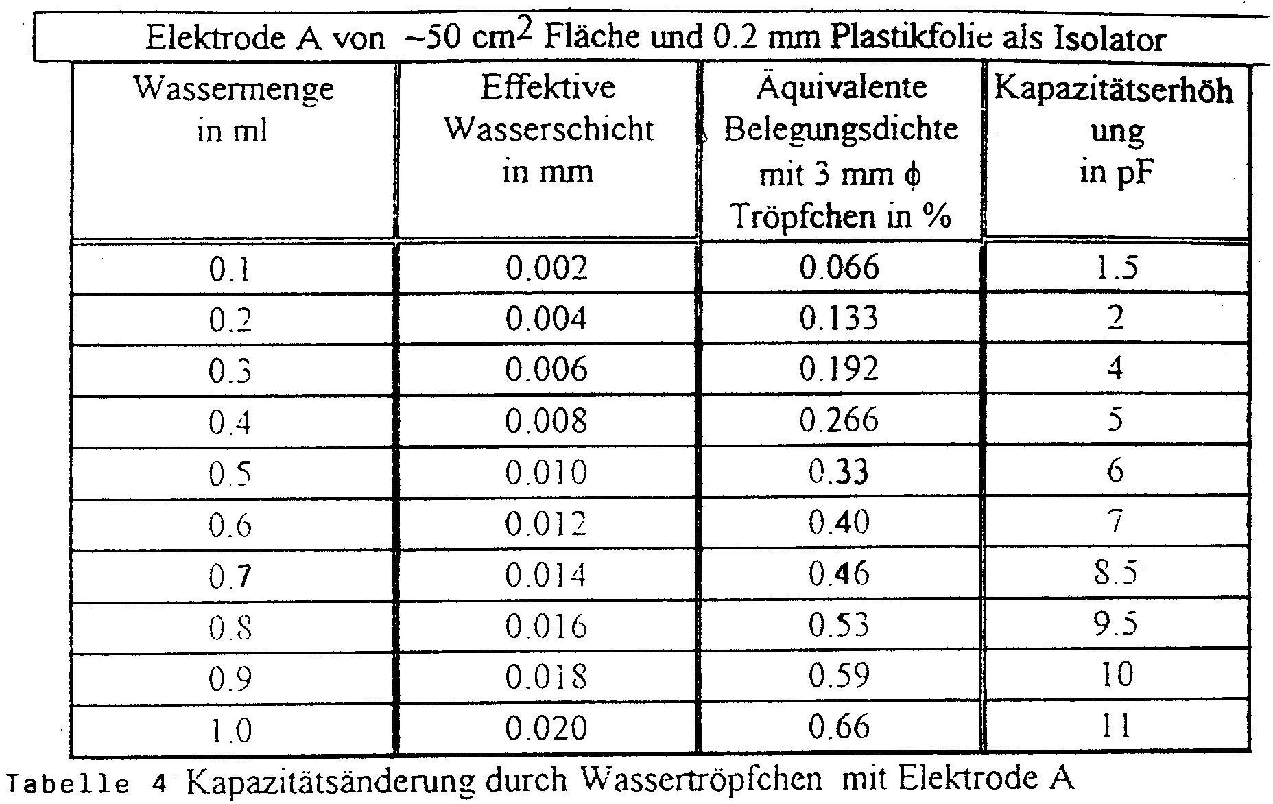 Niedlich 10 Awg Drahtdurchmesser Bilder - Elektrische Schaltplan ...