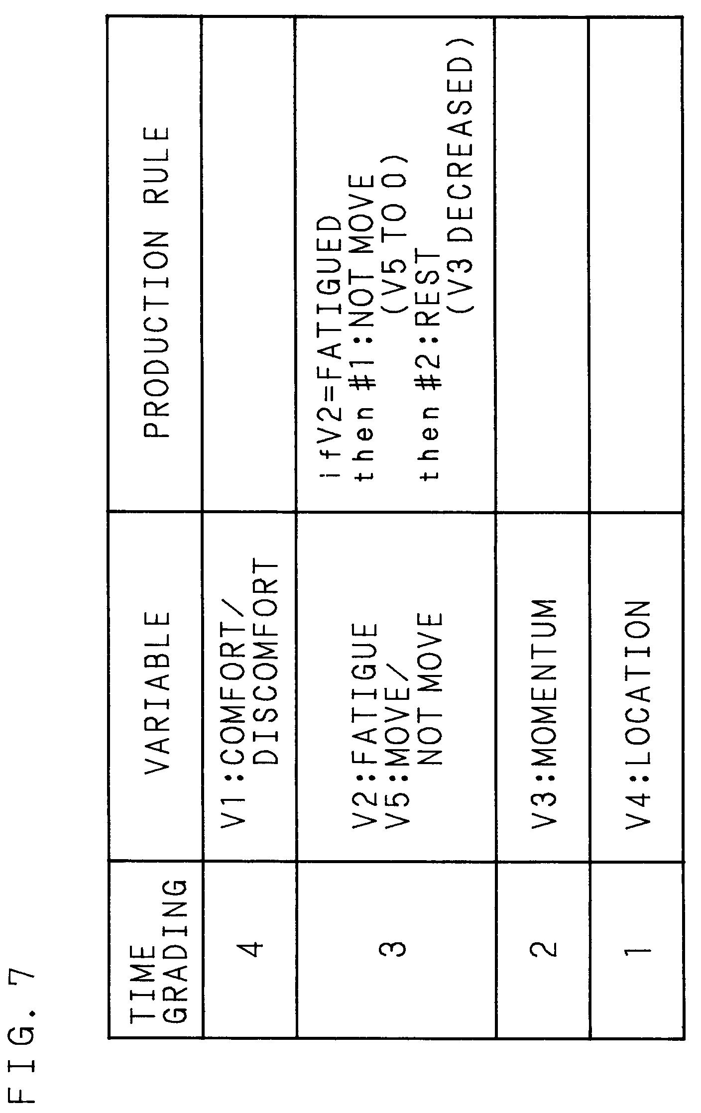 Patent EP0712074A2 - Produktionssystem - Google Patents