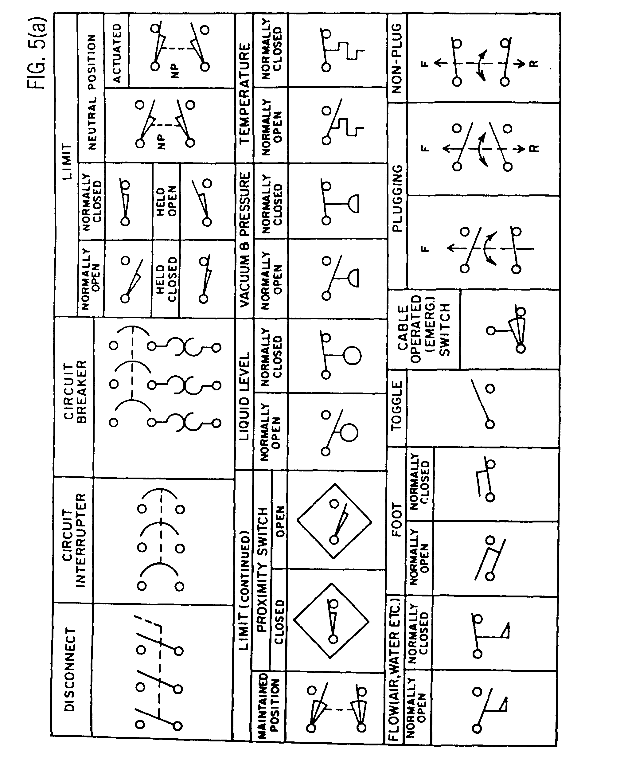 nema electrical schematic symbols