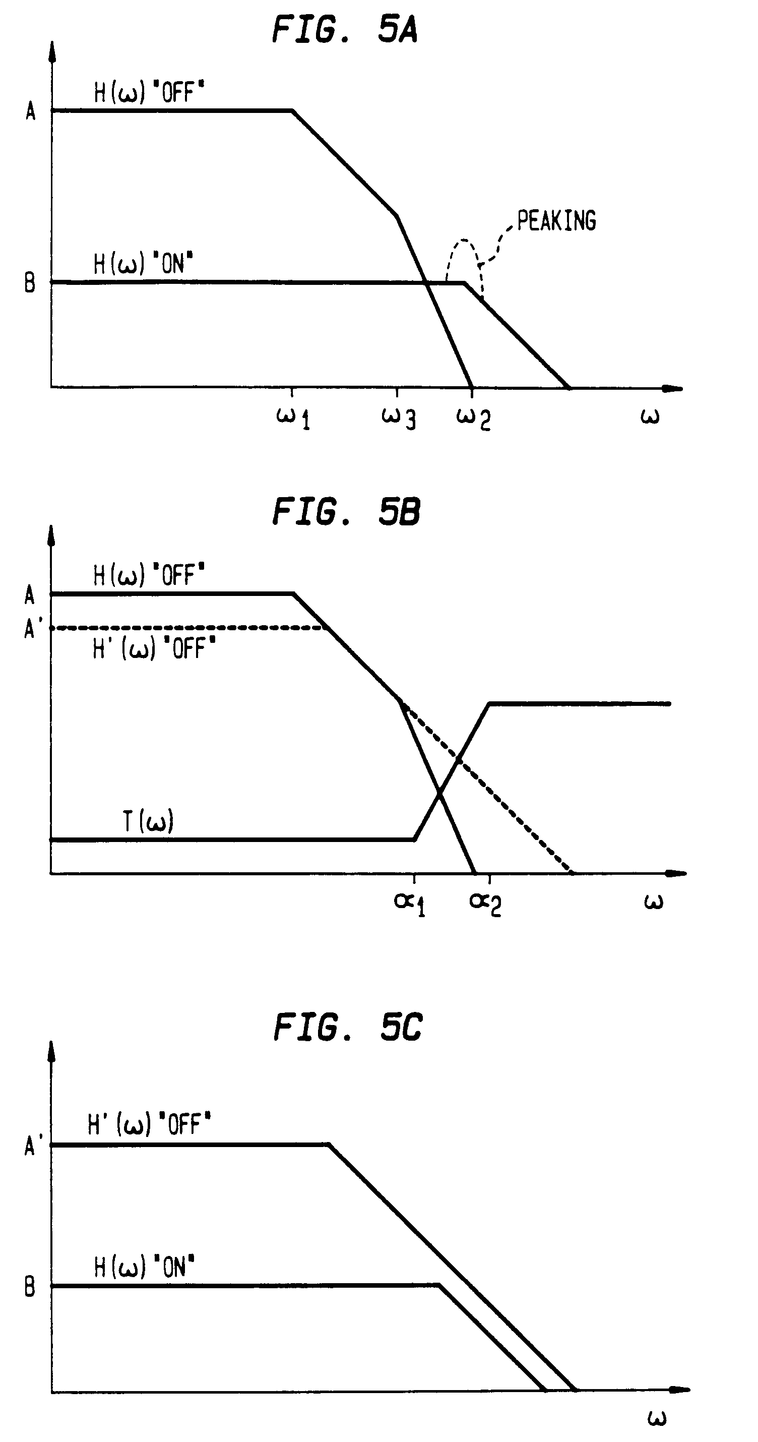 Patent Ep0720311a2 Optical Transimpedance Receiver With Figure 2 Amplifier Transfer Function Drawing
