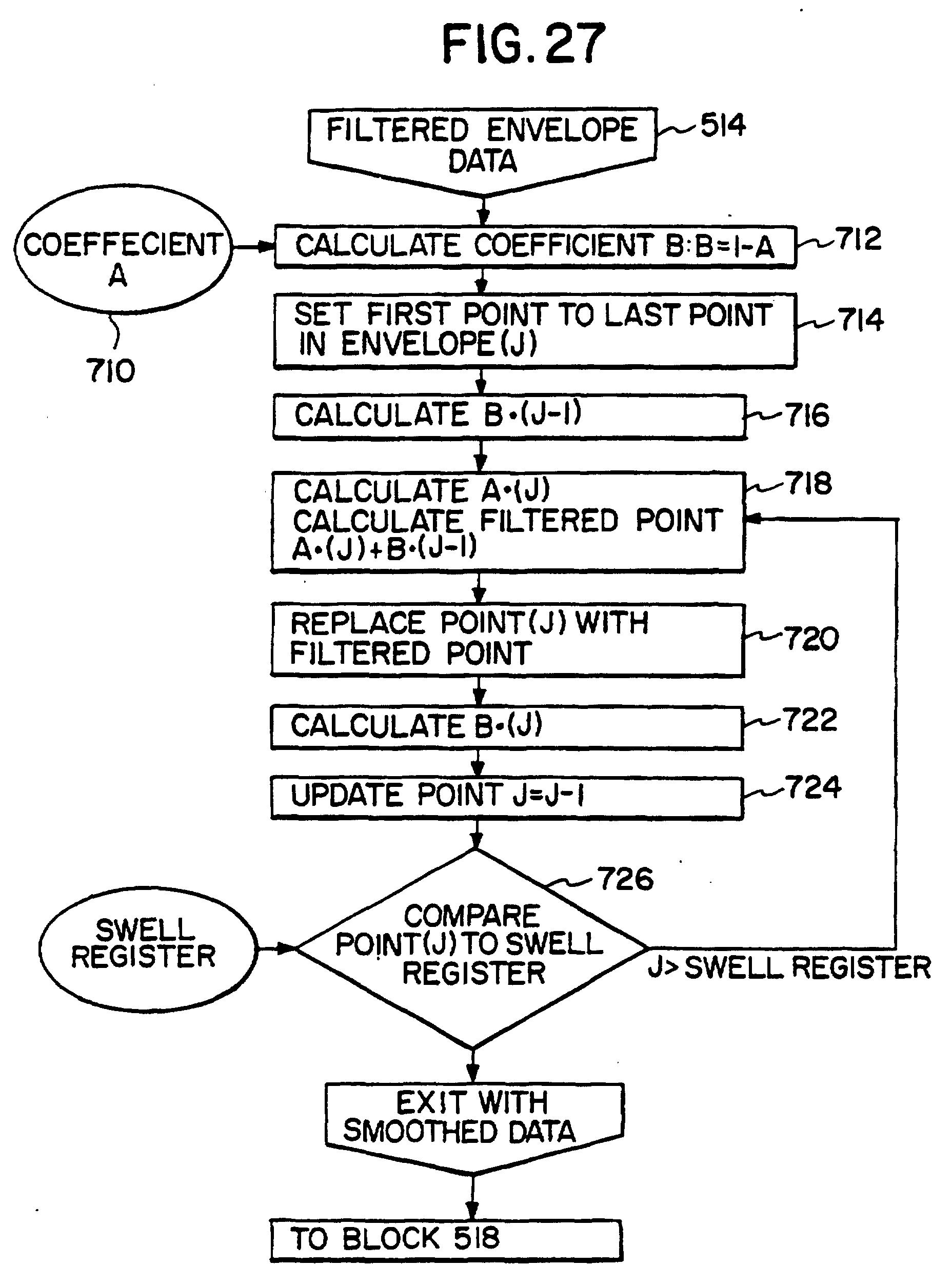 patent ep0720742b1 verfahren und vorrichtung zum betreiben eines medizinischen instruments. Black Bedroom Furniture Sets. Home Design Ideas