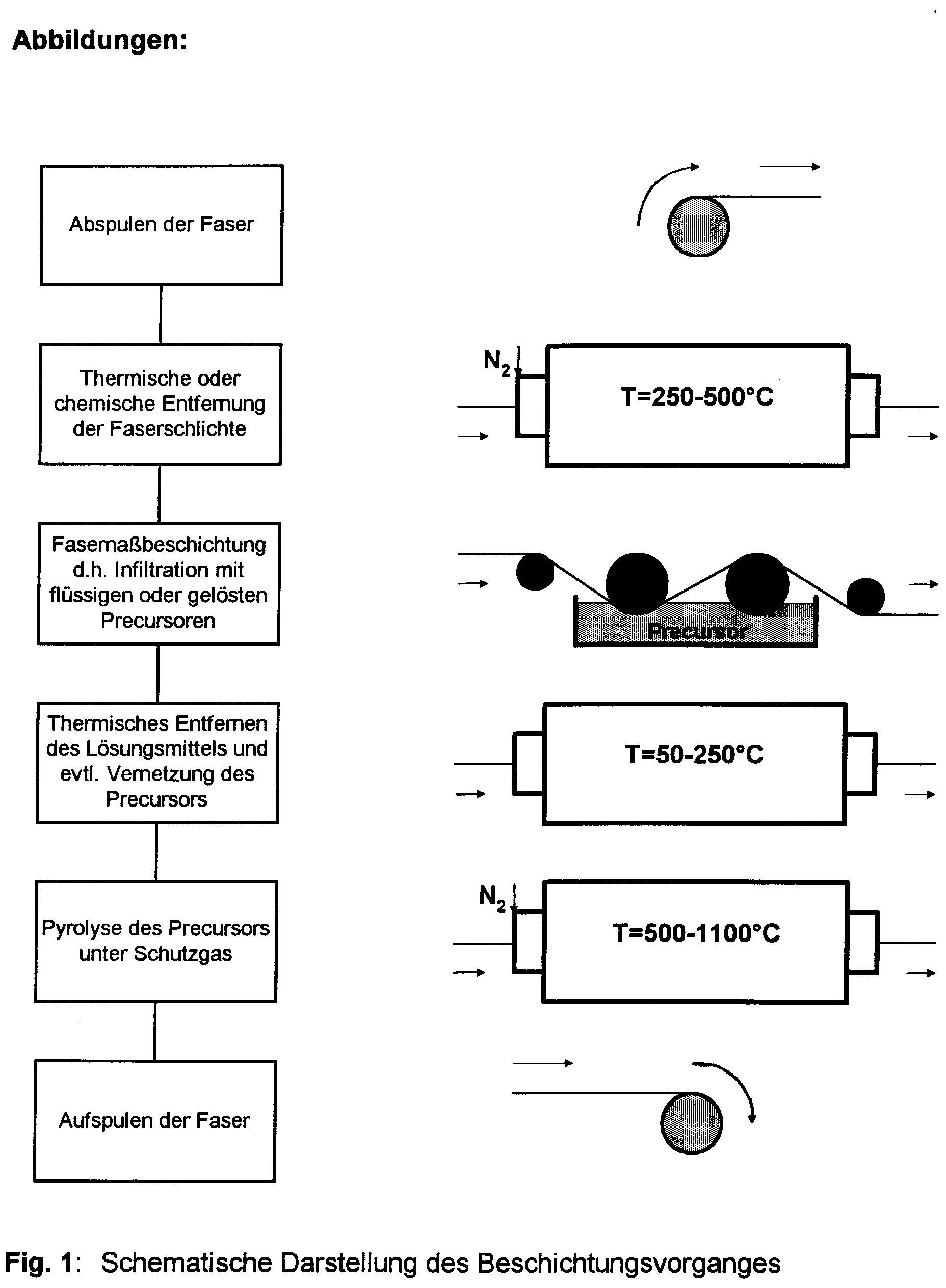 Tolle Google Schematische Zeichnung Galerie - Elektrische Schaltplan ...
