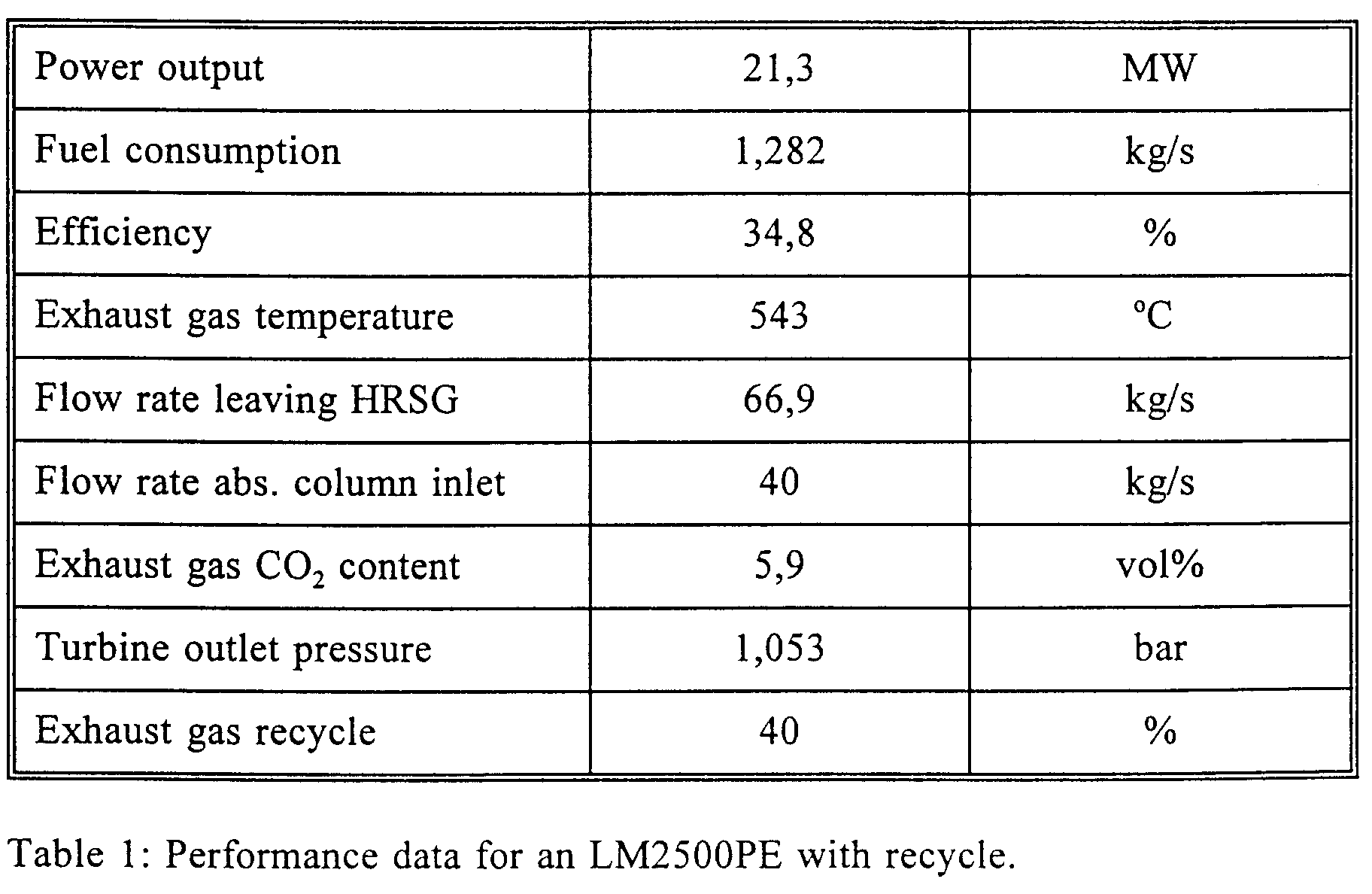 EP B1 A method for removing and preventing emissions into