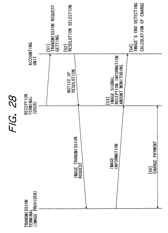 patent ep0751685b1 bild bertragungs und empfangssystem. Black Bedroom Furniture Sets. Home Design Ideas