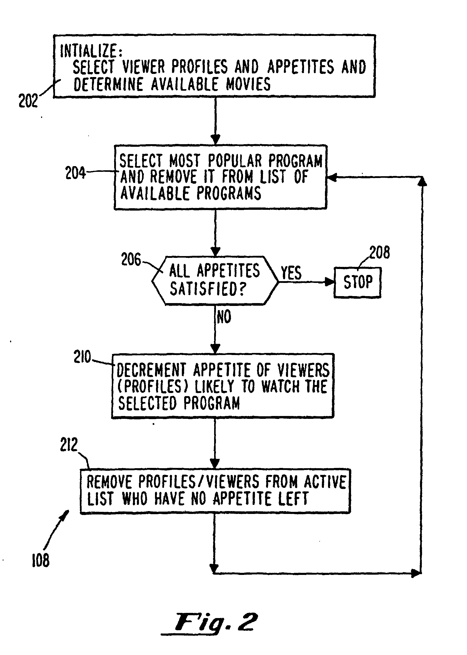 Ep0796538b1 System And Method For Scheduling Broadcast Of And
