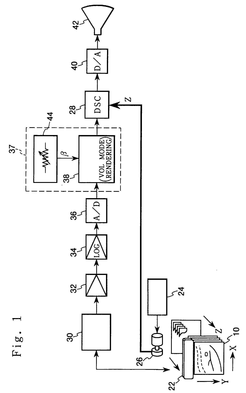patent ep0813074a1 ultraschall diagnose vorrichtung und verfahren zur erzeugung von. Black Bedroom Furniture Sets. Home Design Ideas