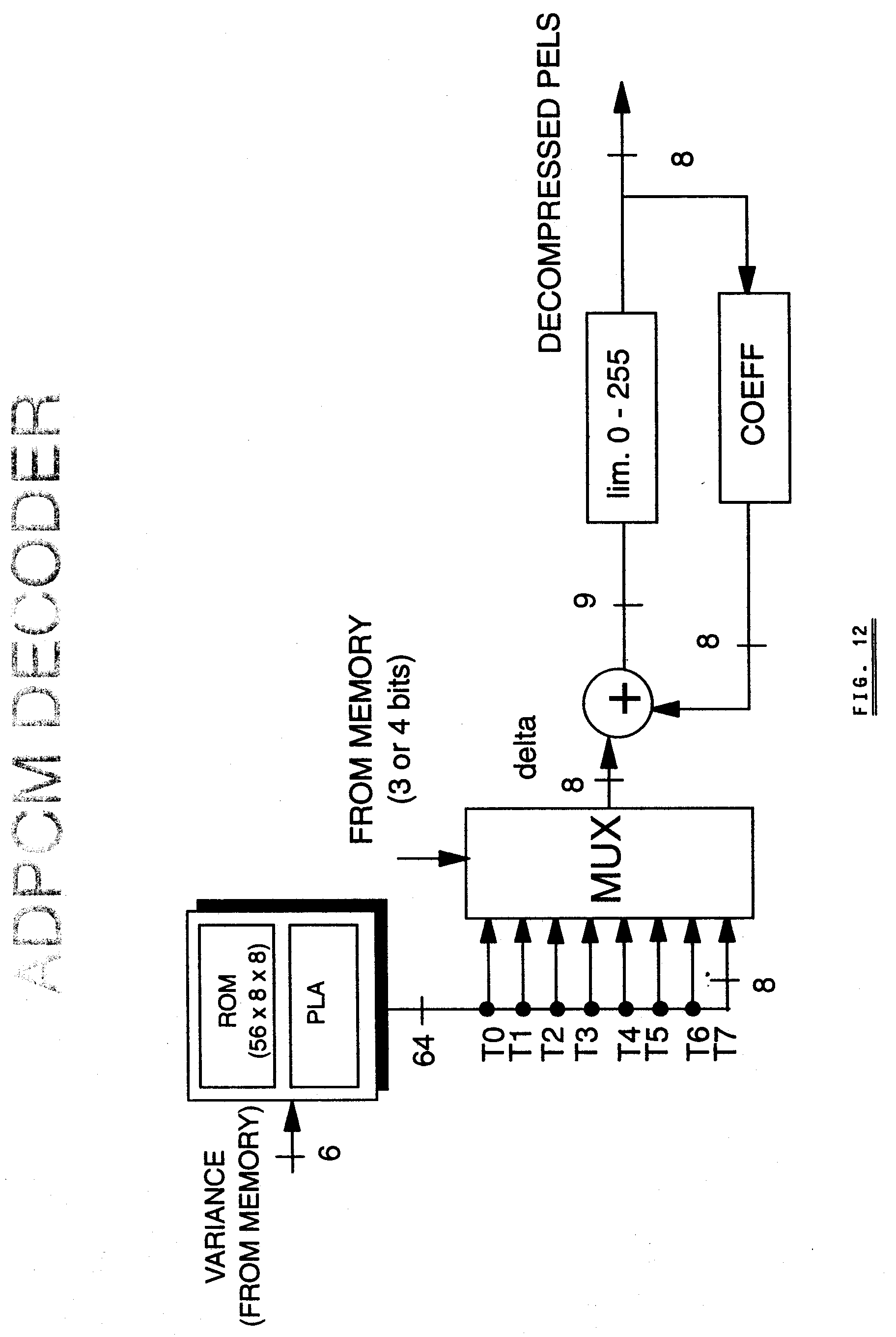 Patent Ep0817498a1 Mpeg 2 Decoding With A Reduced Ram Requisite By Pal Decoder Block Diagram Drawing