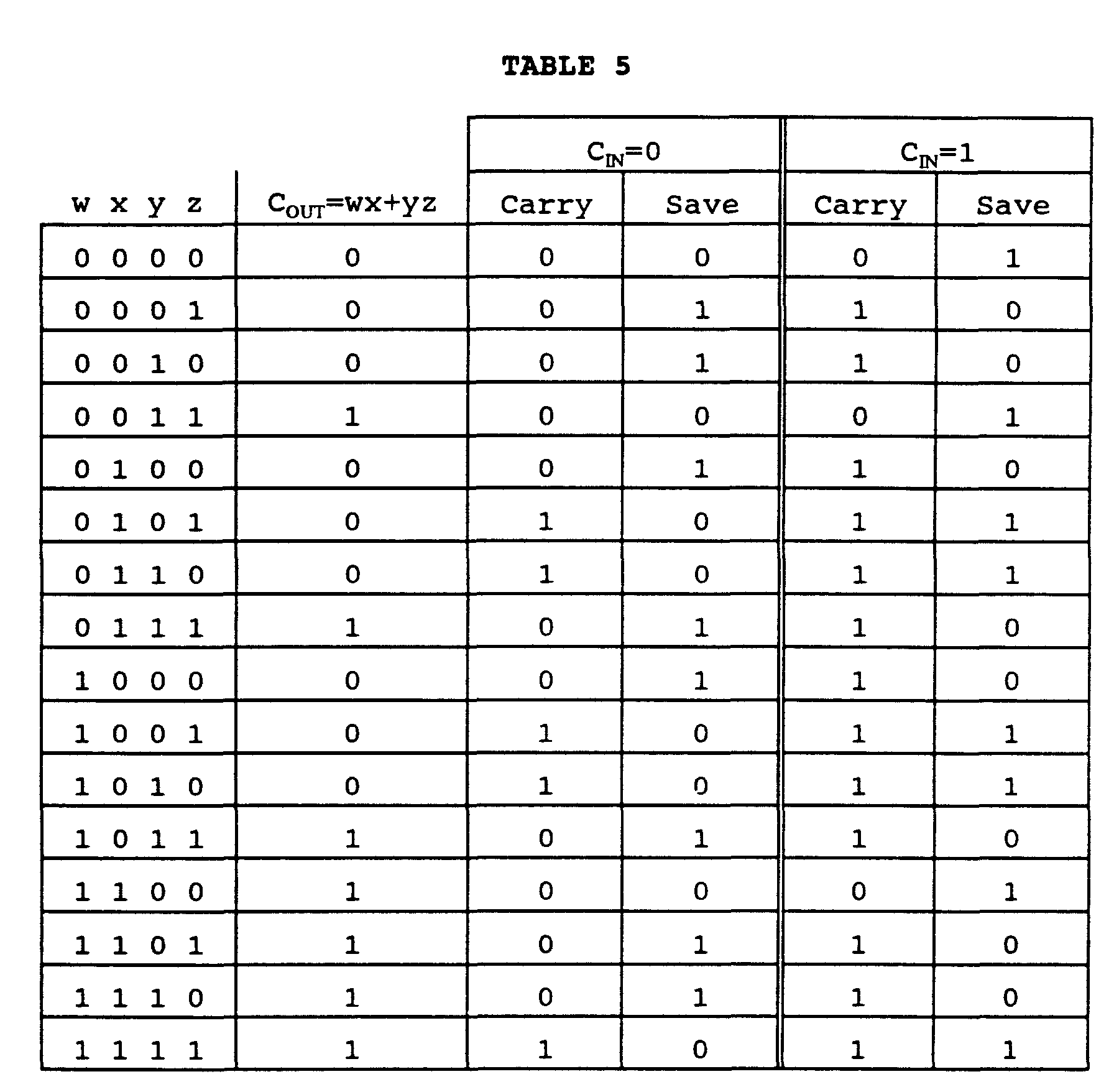 full adder truth table and circuit diagram - Circuit and ...