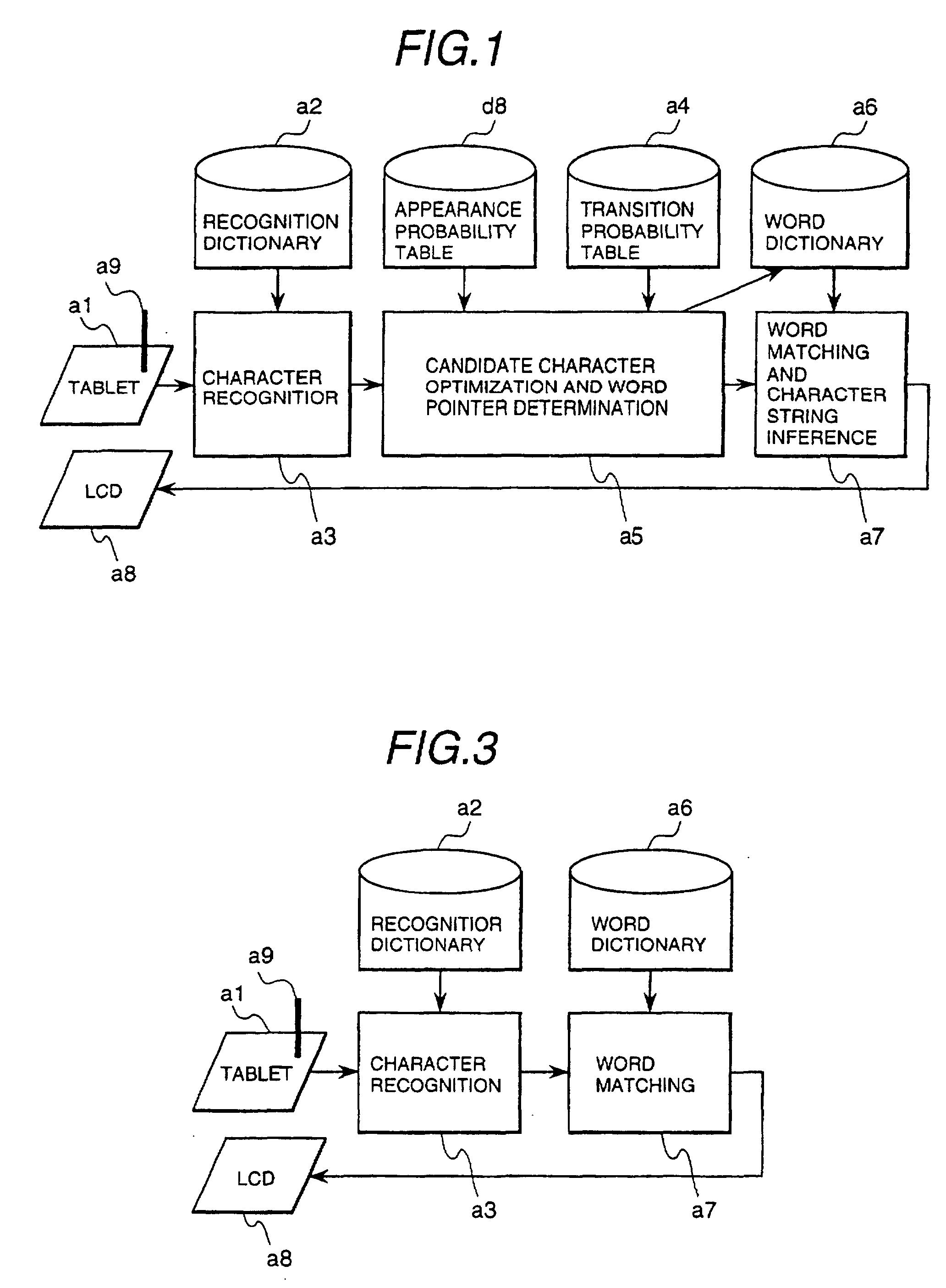patent ep0841630b1 ger t zum erkennen von eingegeben zeichenketten durch folgerung google. Black Bedroom Furniture Sets. Home Design Ideas