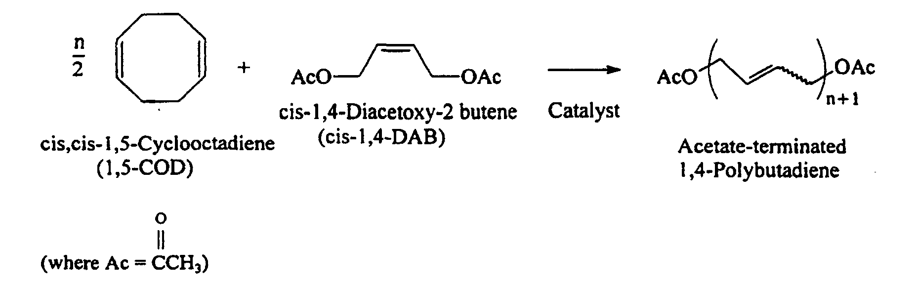 Olefin Metathesis Wikipedia