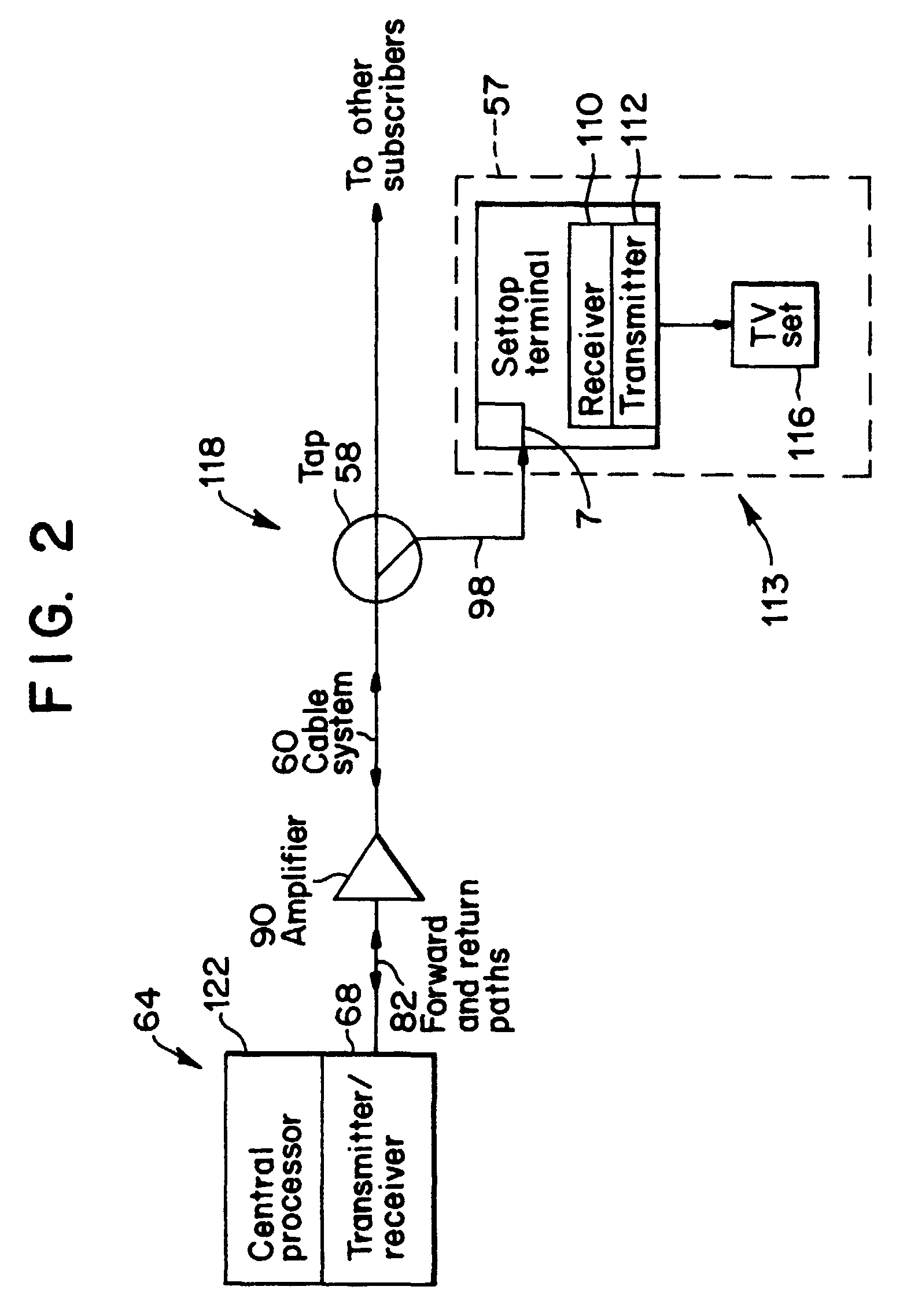 Patent Ep0859514a2 Cable Television Communication Systems Google Small Tv Transmitter Diagram Drawing