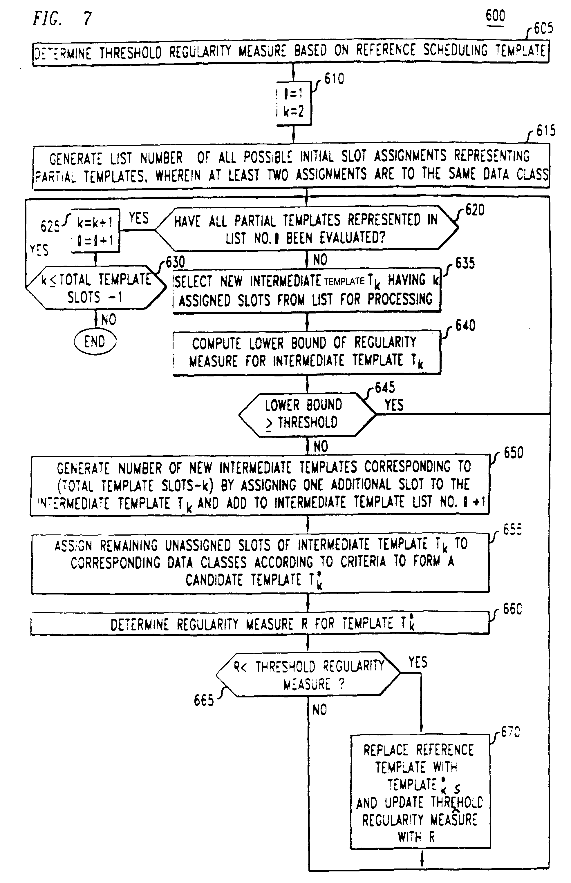 Patent EP0868058B1 - Apparatus and method for template-based ...
