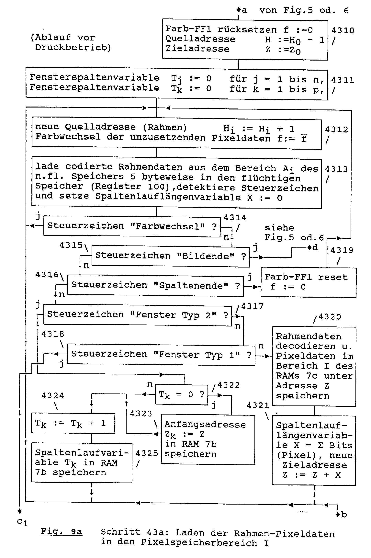 Großartig Rahmendaten Zeitgenössisch - Benutzerdefinierte ...