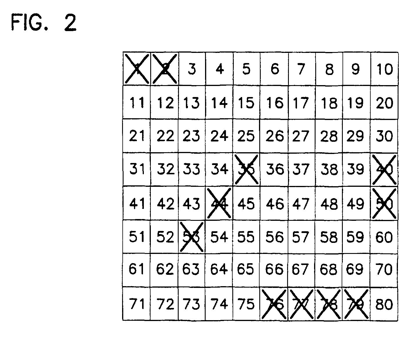 Keno Patterns