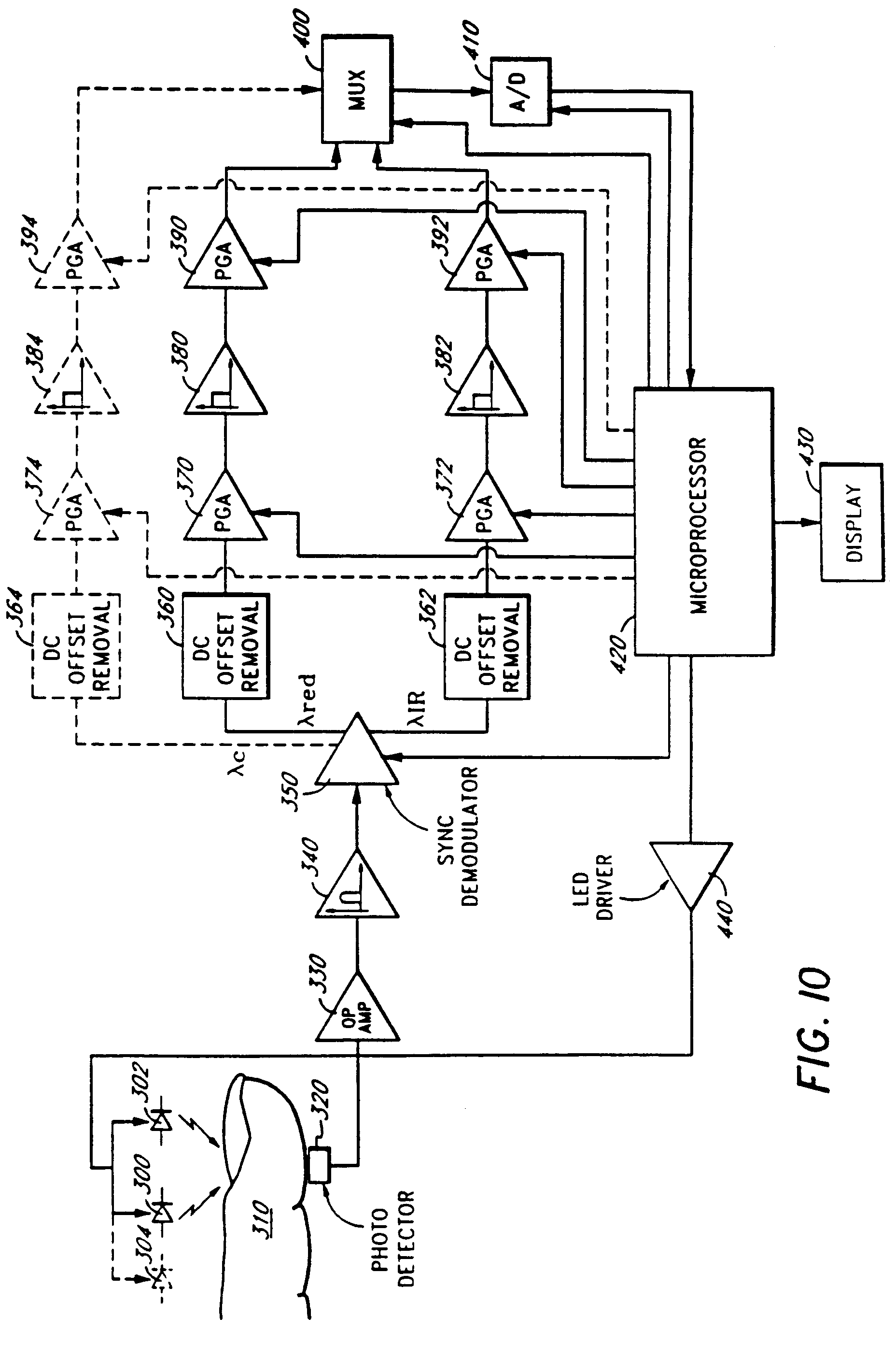 patent ep0930045a2 - signal processing apparatus and method for an oximeter