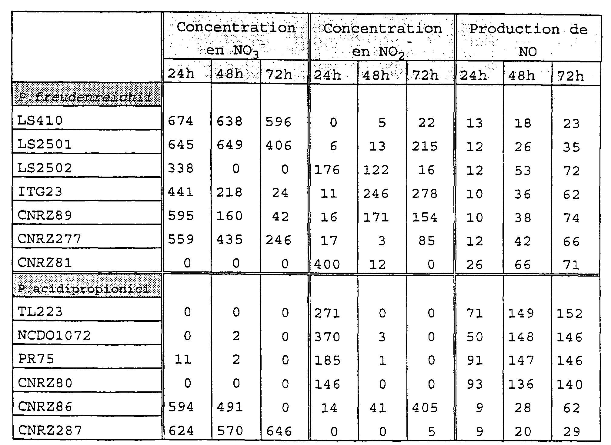 Ep0951290b1 composition absorbable renfermant des for Tableau de conversion