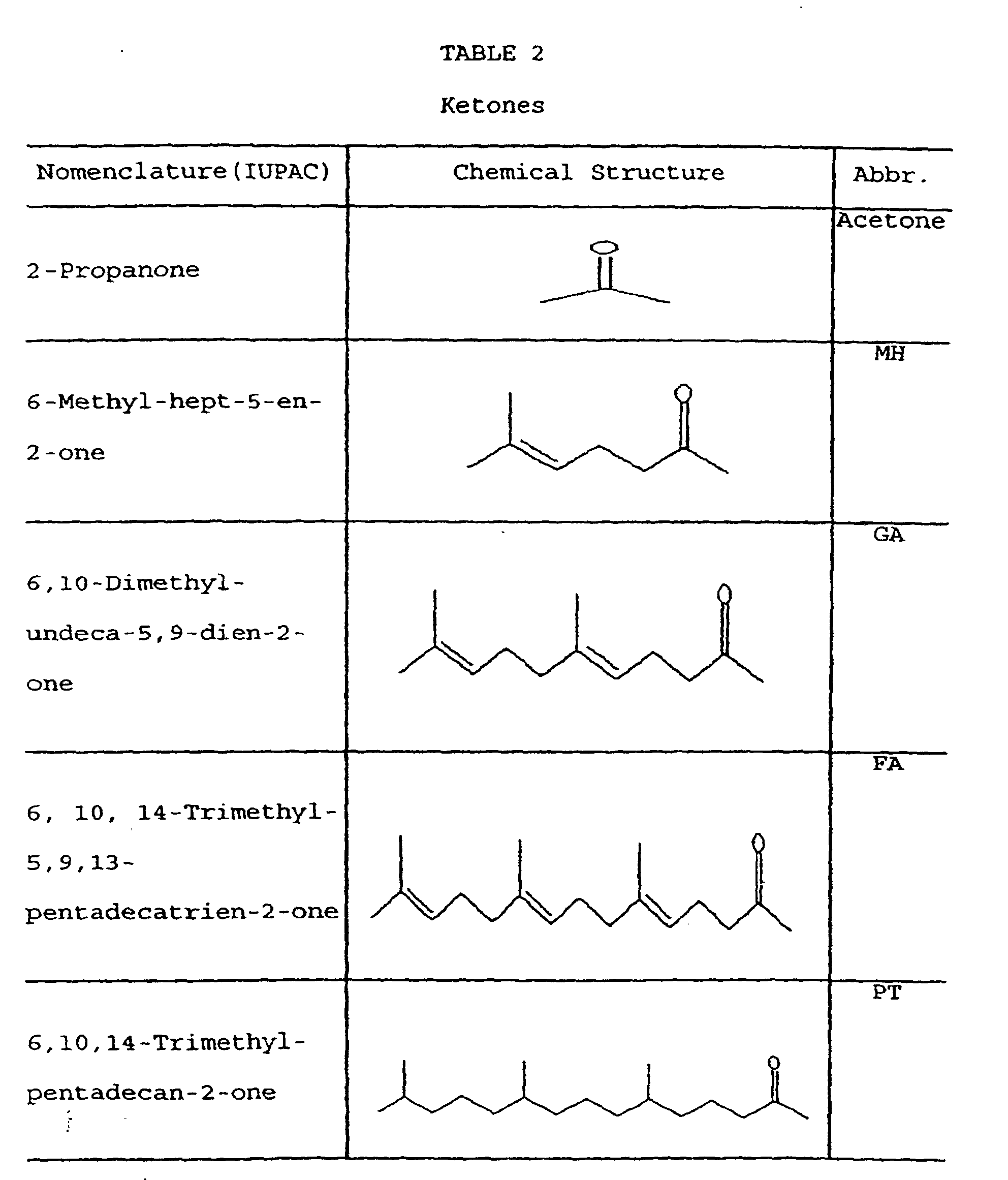 Ethyne Condensed Structural Formula EP0982282B1 - Method f...