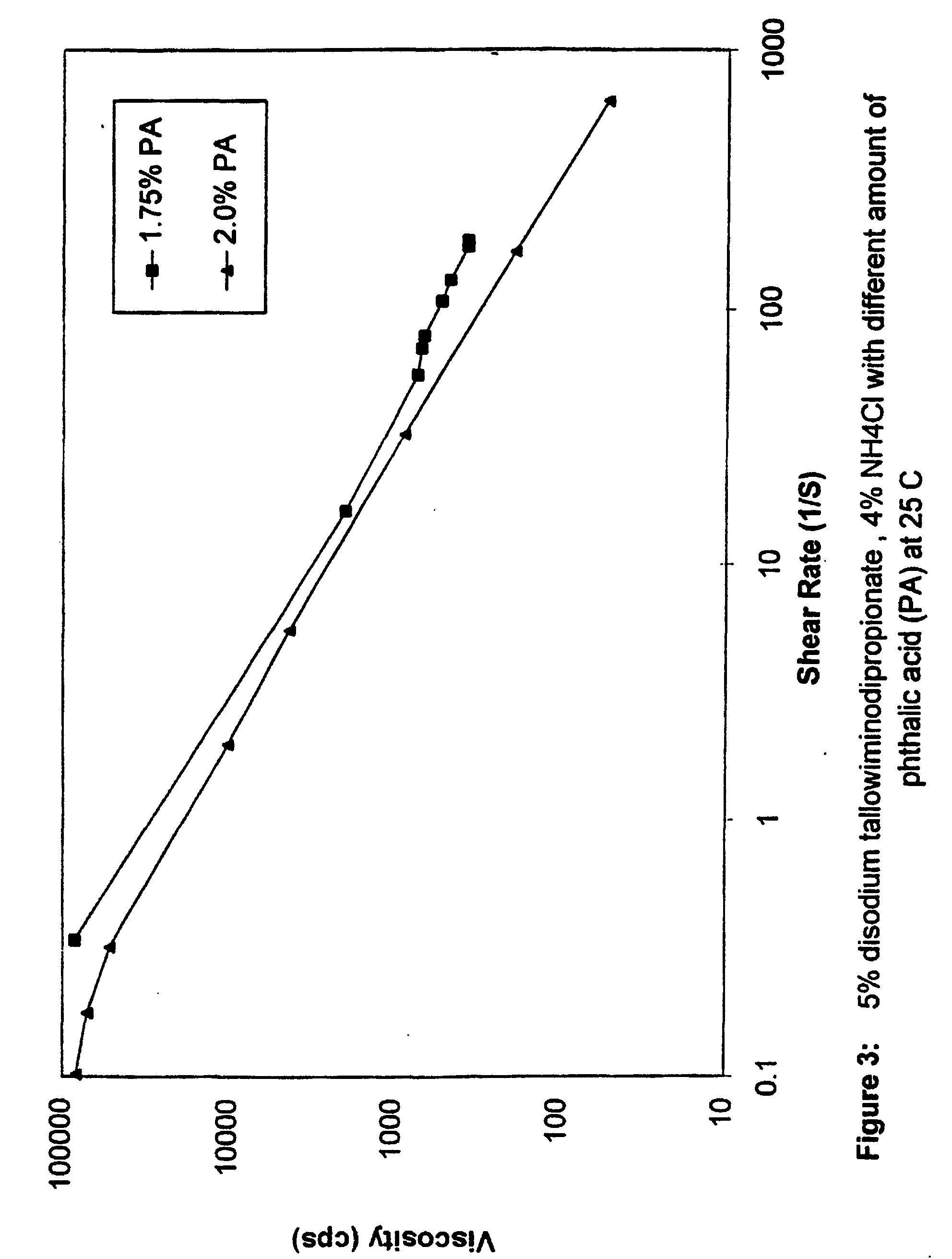 alkyl propionates