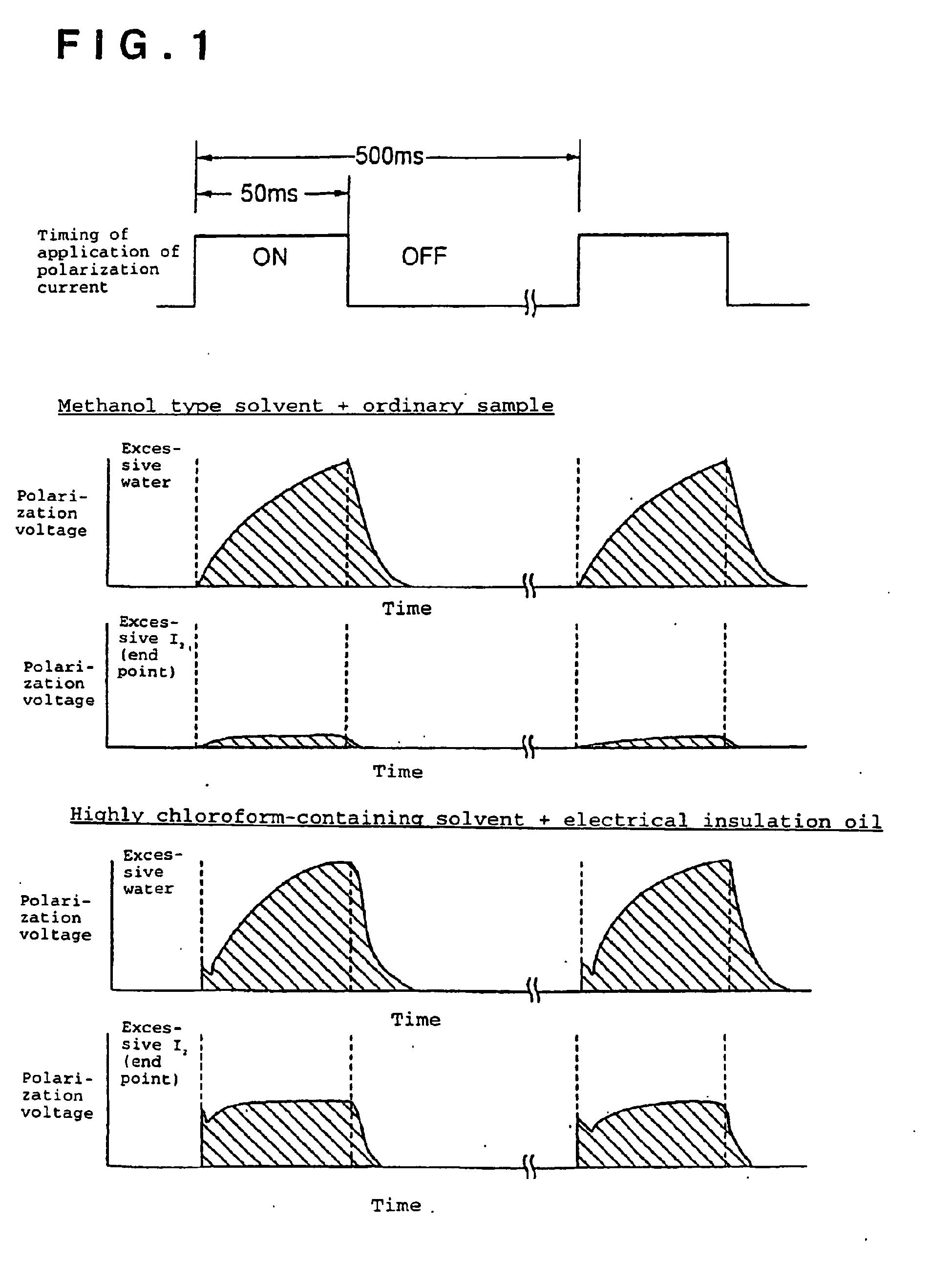 karl fischer titration equation tessshebaylo. Black Bedroom Furniture Sets. Home Design Ideas