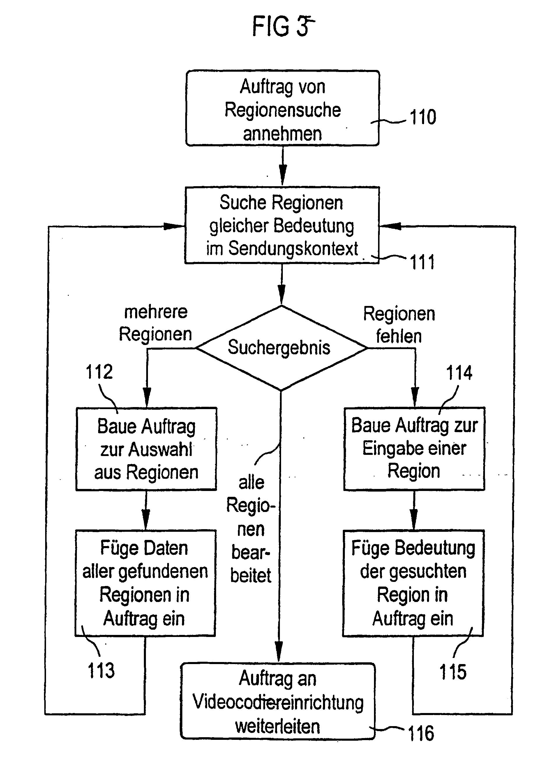 ep1027174b3 verfahren und anordnung zum erkennen von verteilinformationen auf sendungen. Black Bedroom Furniture Sets. Home Design Ideas