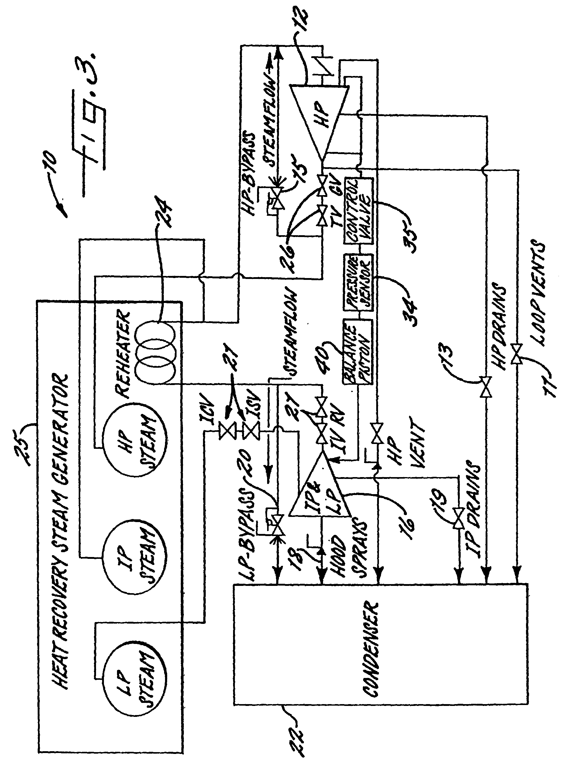 Patent EP A2 Steam cooling system for balance piston of a