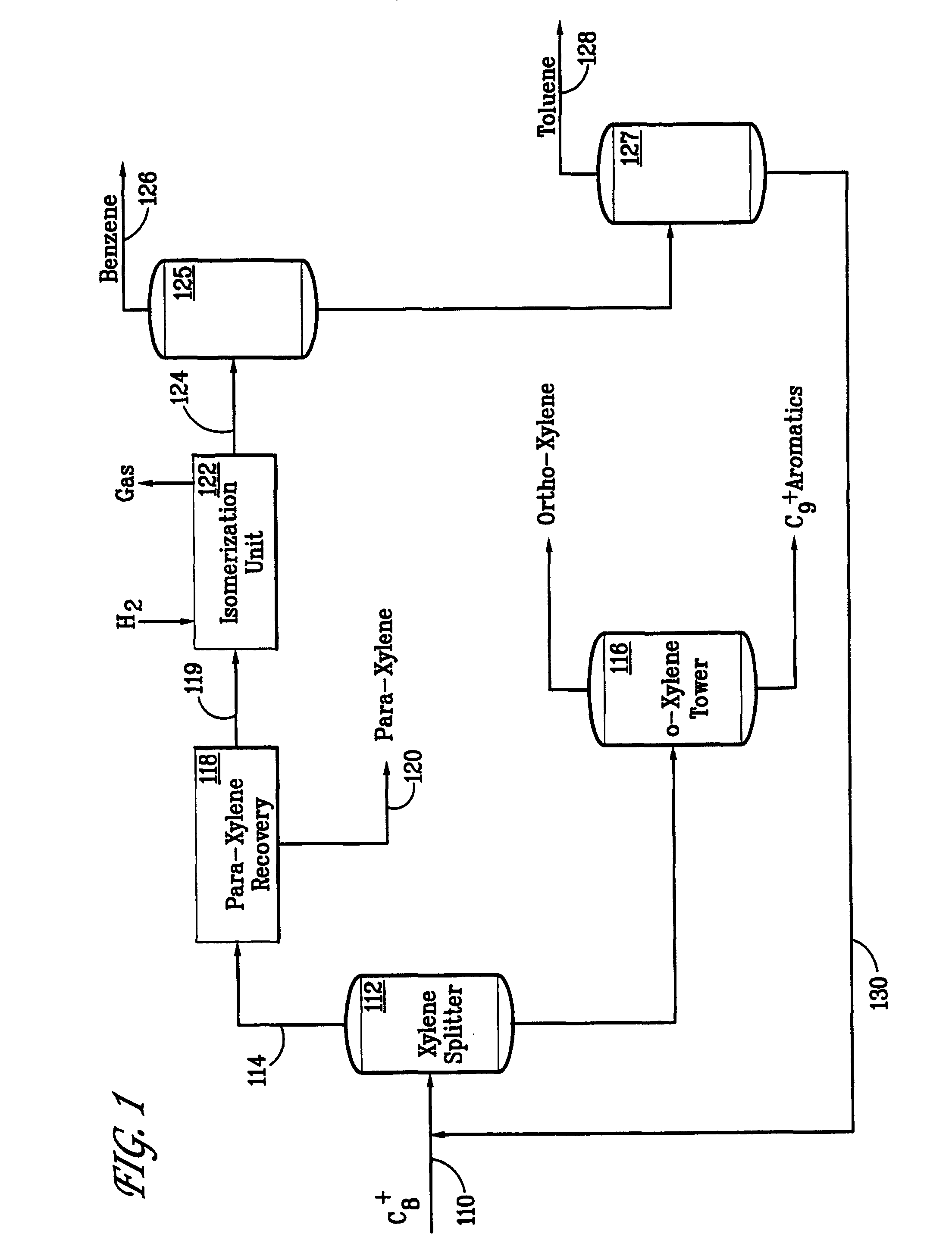 patent ep1109761b1 - para-xylene production process