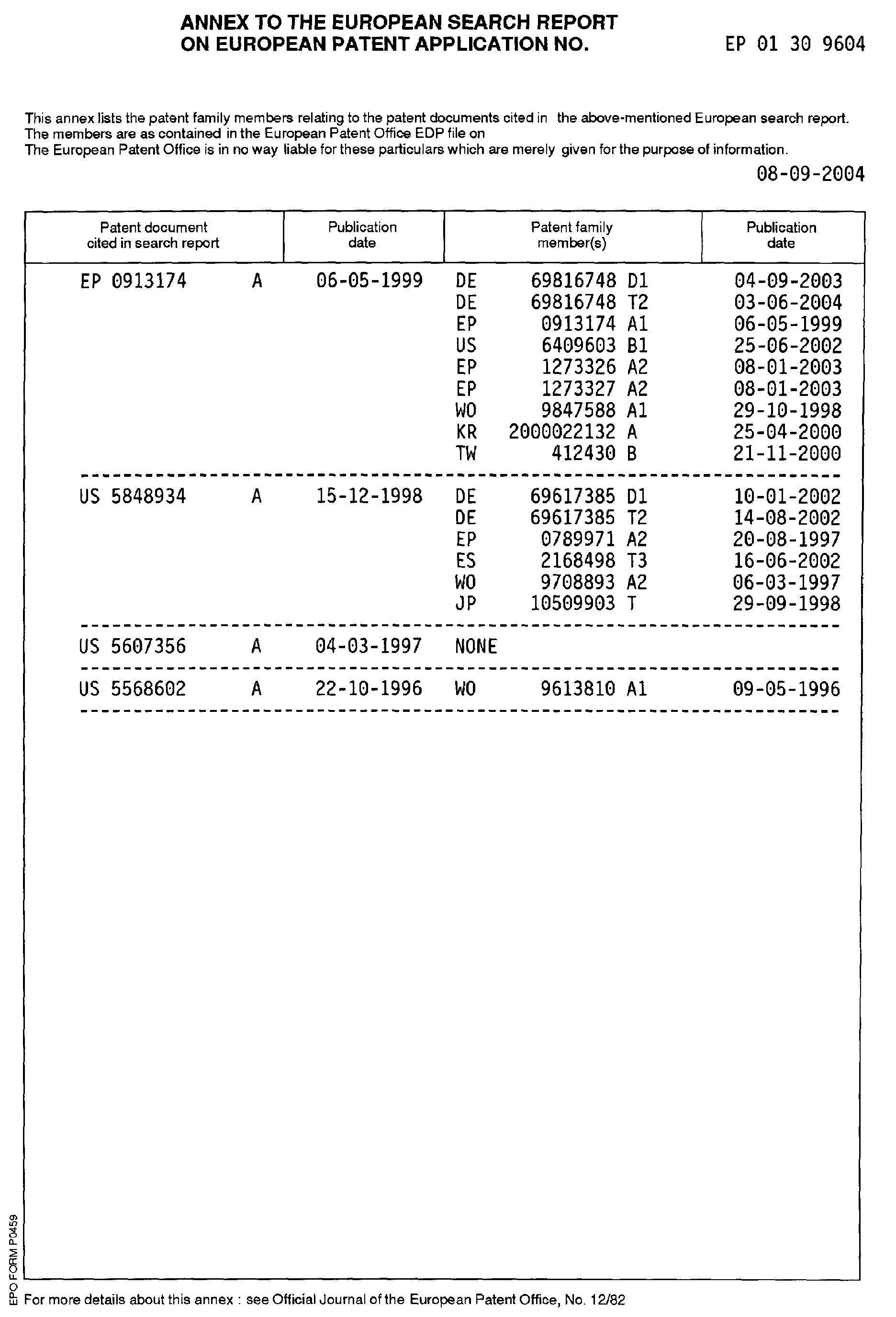 pdf particle