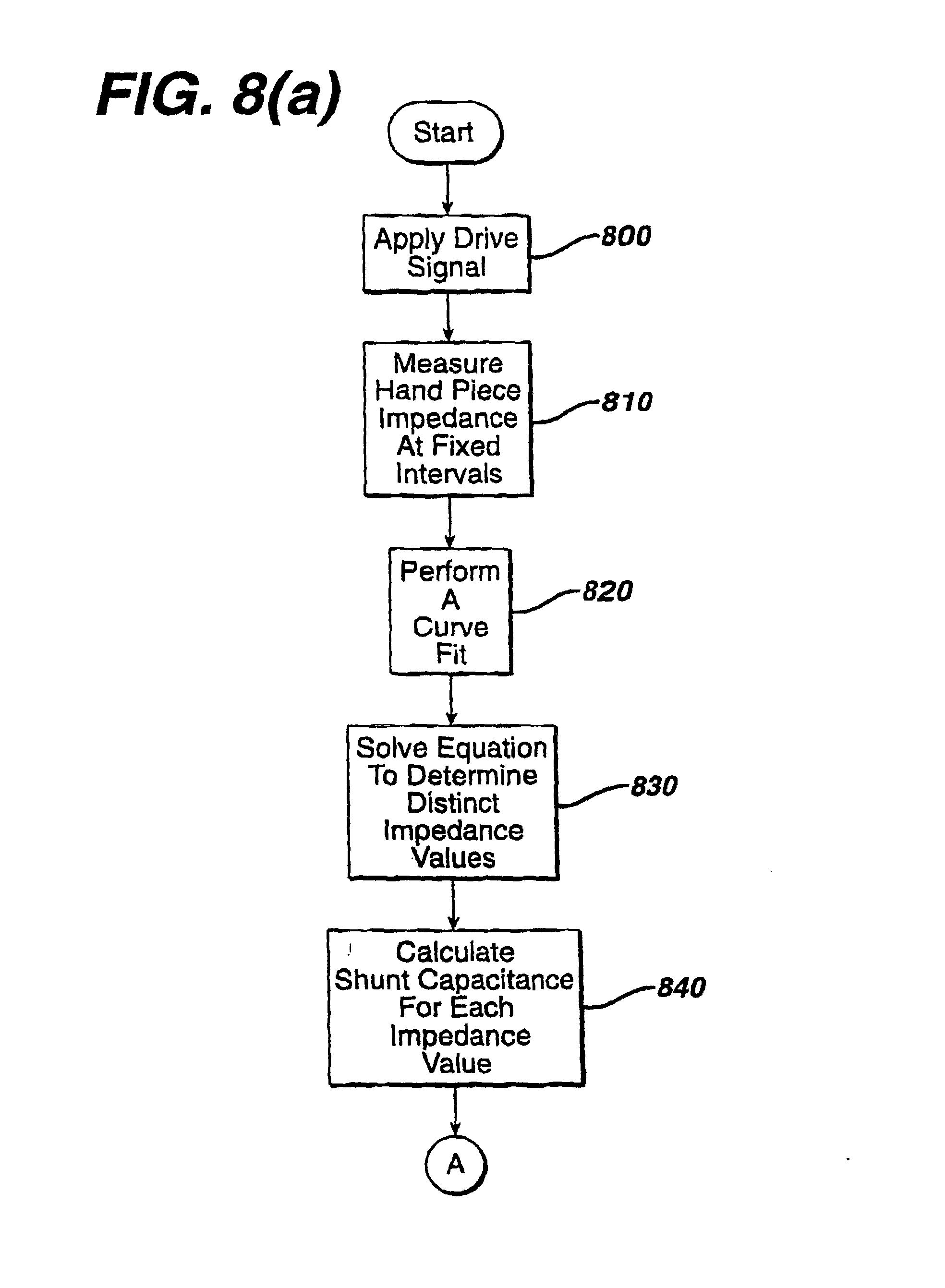 Kapazität Berechnen : patent ep1208803b1 verfahren zur berechnung der kapazit t eines wandlers um die temperatur des ~ Themetempest.com Abrechnung