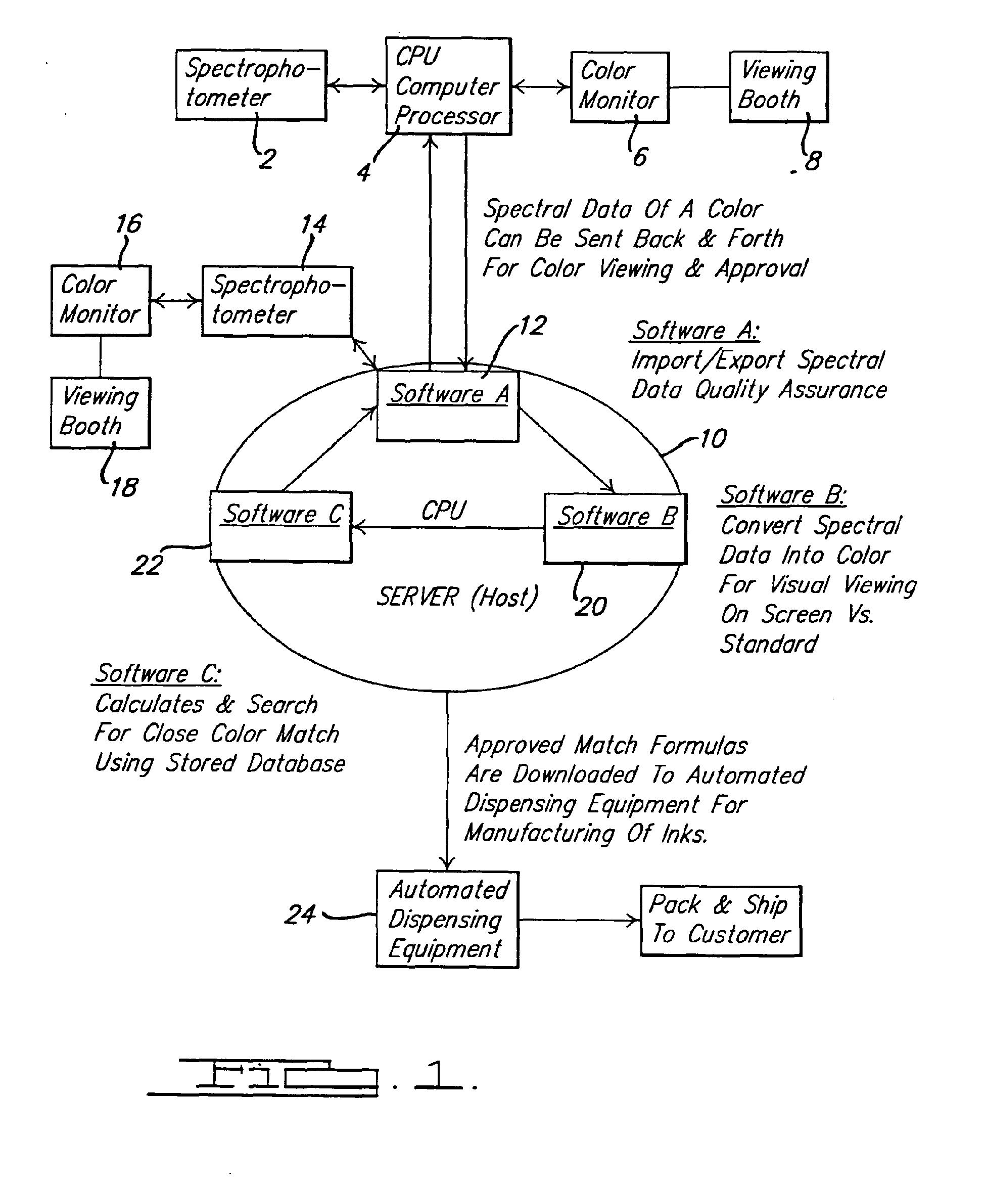 patent ep1222811b1 verfahren und system zur anpassung. Black Bedroom Furniture Sets. Home Design Ideas