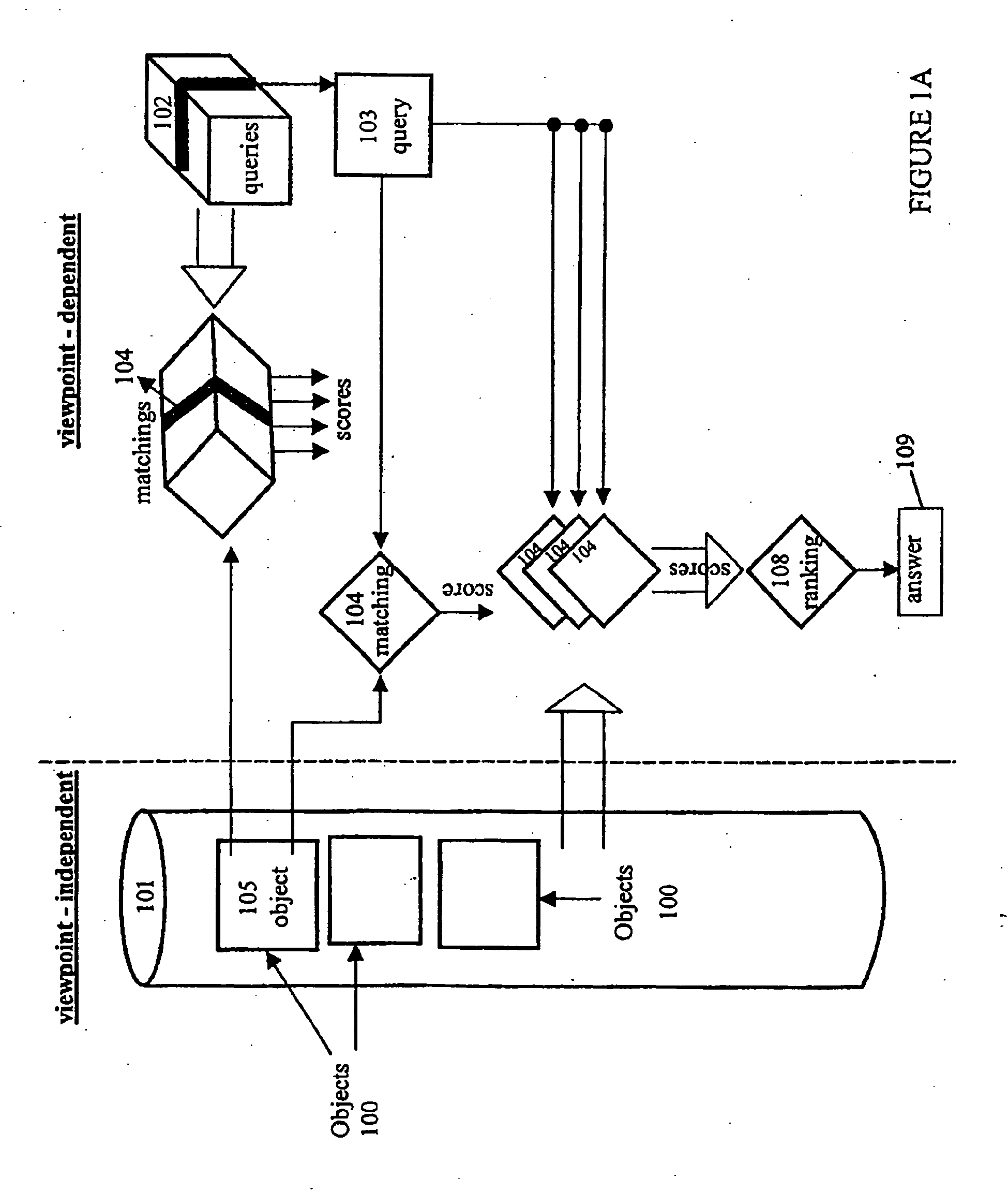 patent ep1246123b1 bilderkennungsverfahren f r variable beleuchtete objekte mittels schneller. Black Bedroom Furniture Sets. Home Design Ideas