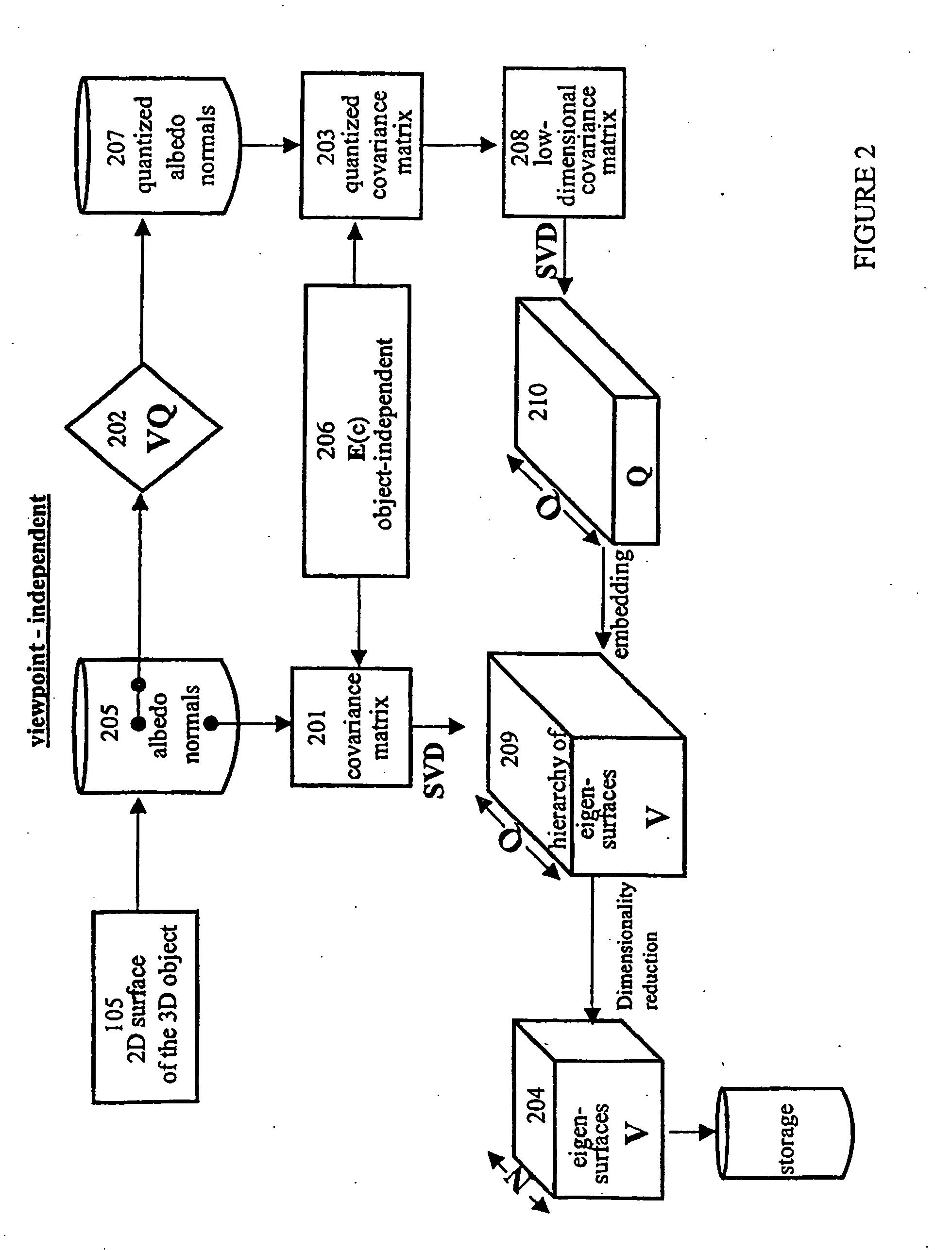 patent ep1246123b1 bilderkennungsverfahren f r variable. Black Bedroom Furniture Sets. Home Design Ideas