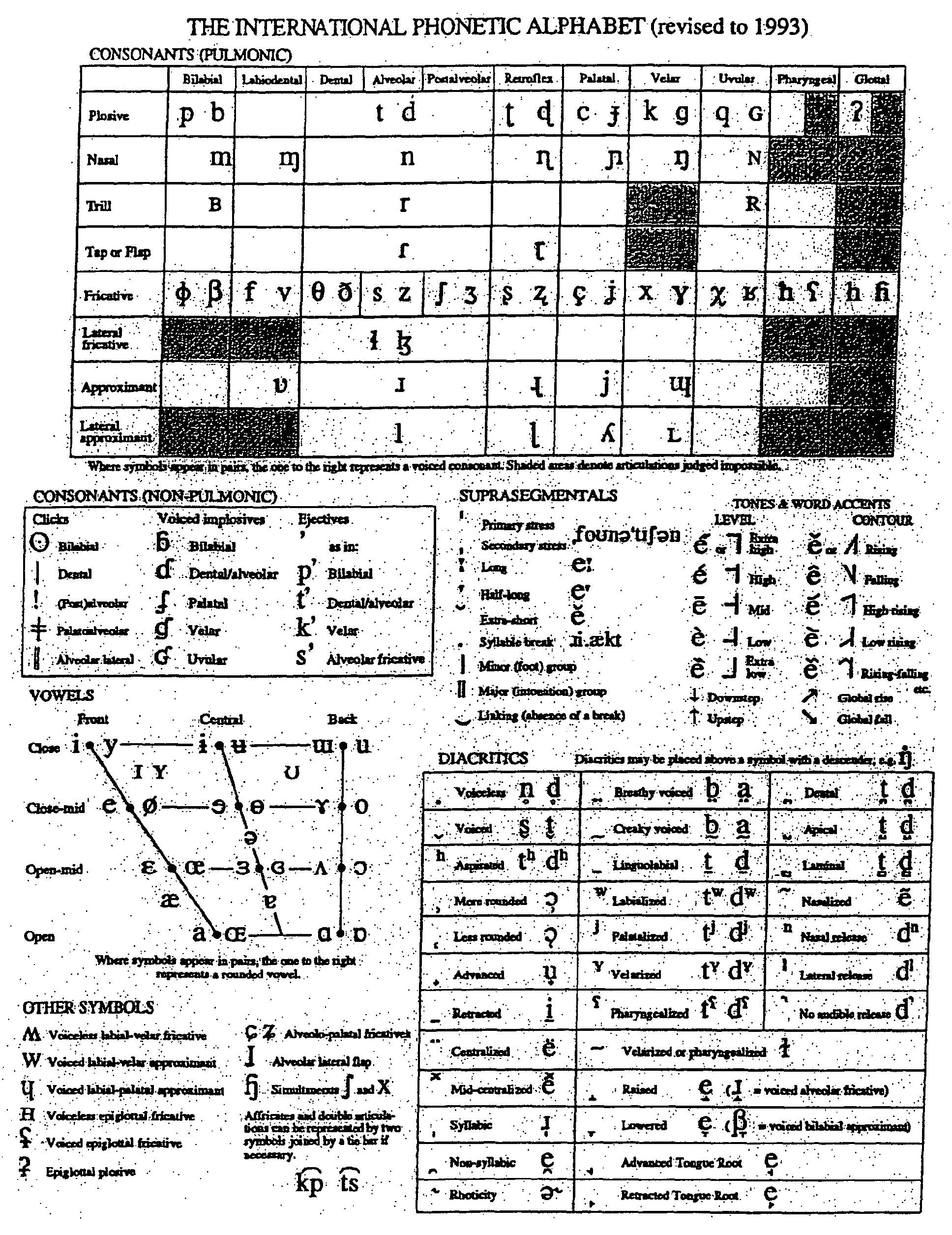 Ep1251490a1 compact phonetic model for arabic languages figure 00070001 buycottarizona
