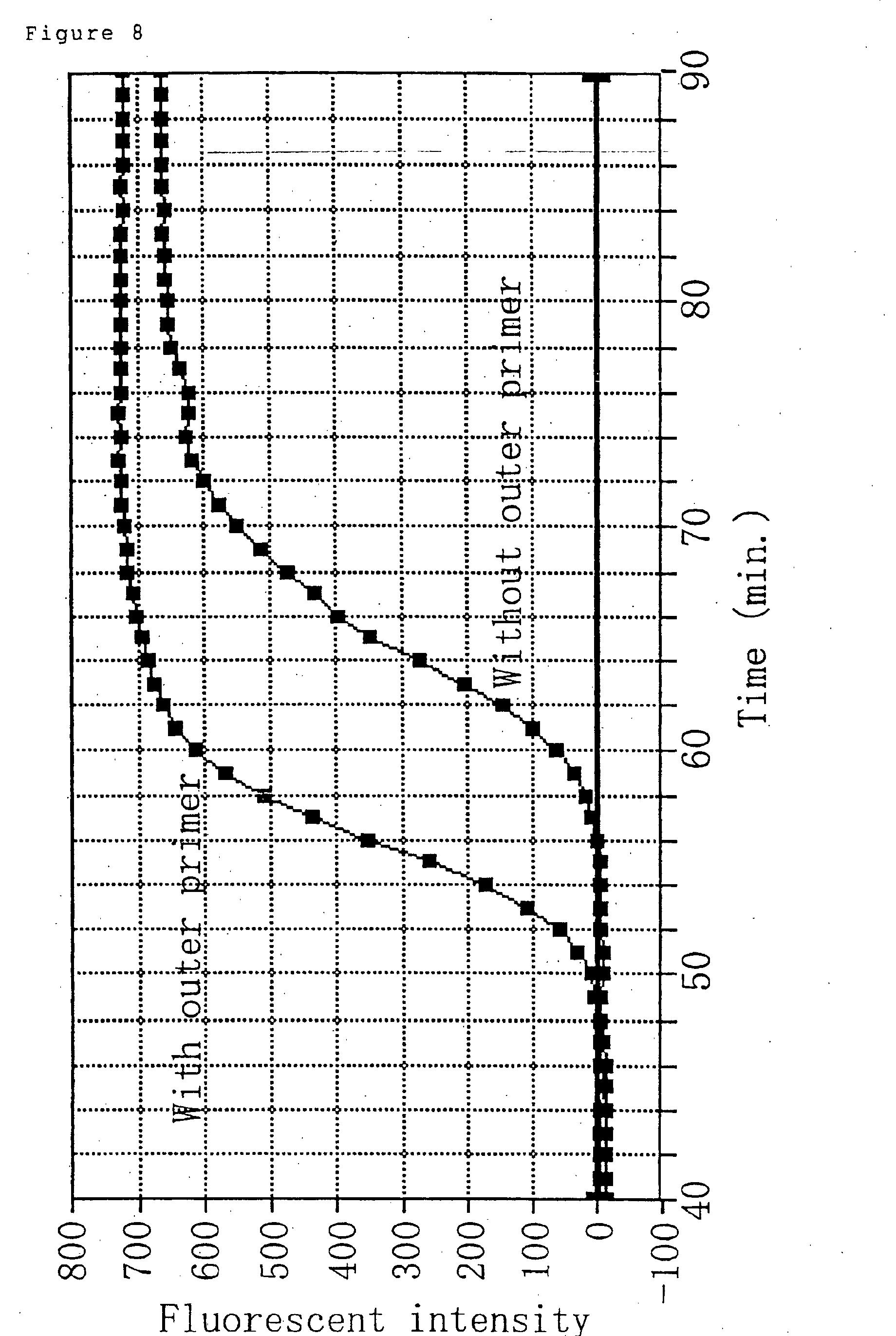 brevet ep1275715a1 procede d 39 amplification d 39 acide nucleique par utilisation d 39 acide nucleique. Black Bedroom Furniture Sets. Home Design Ideas